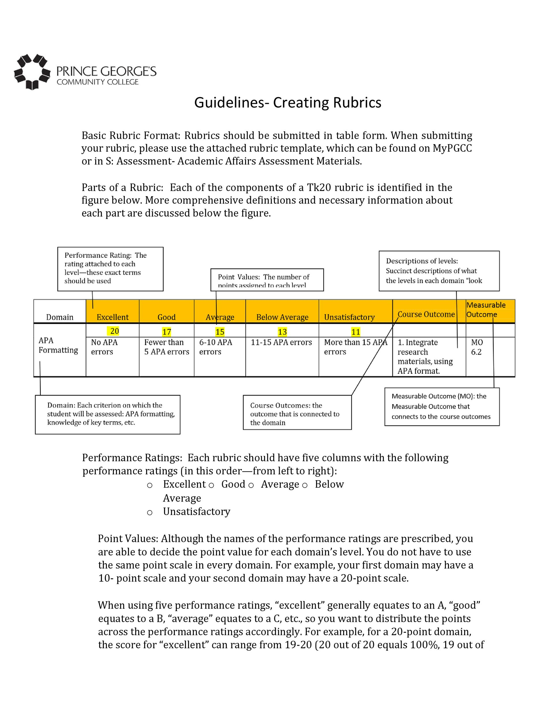 Free Grading Rubric Template 37
