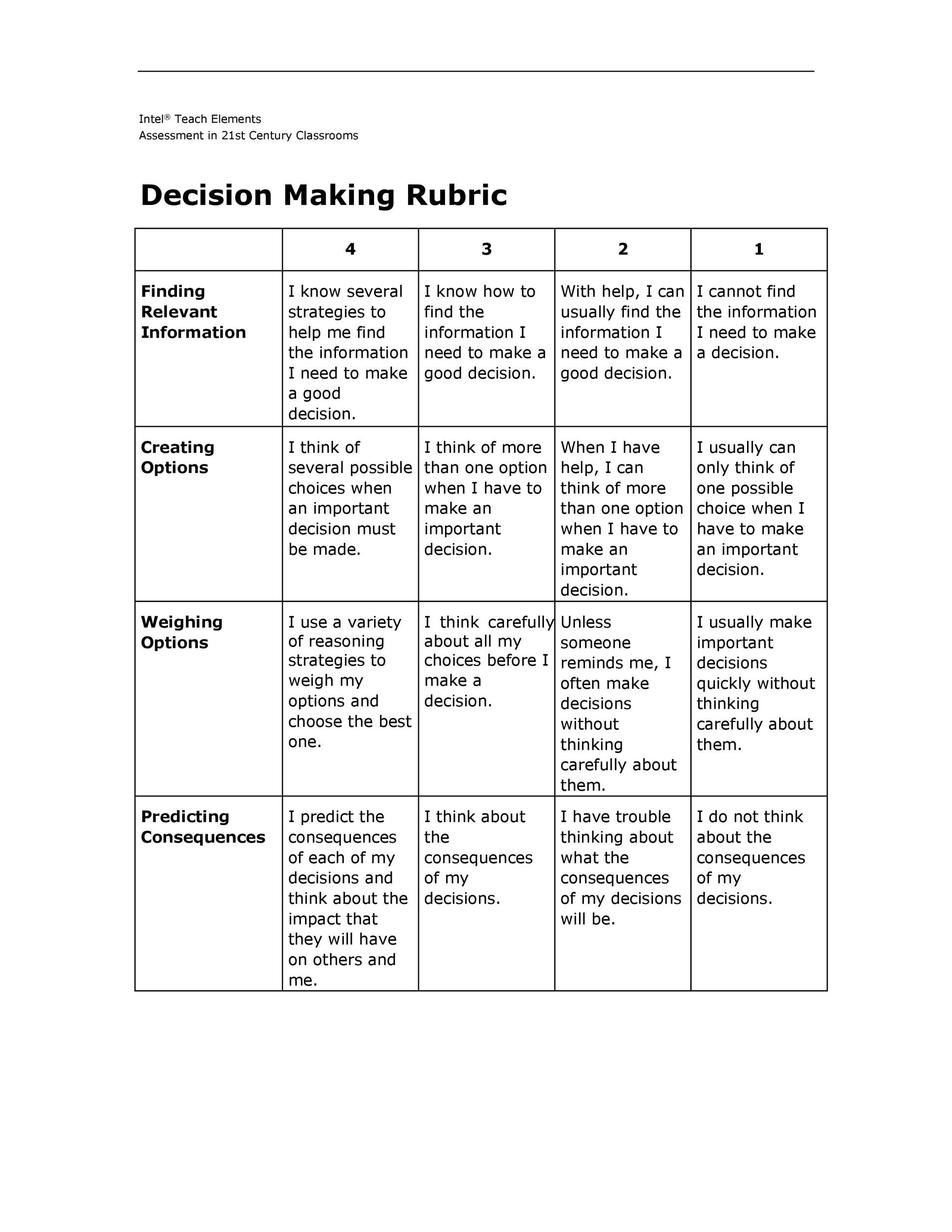 Free Grading Rubric Template 40