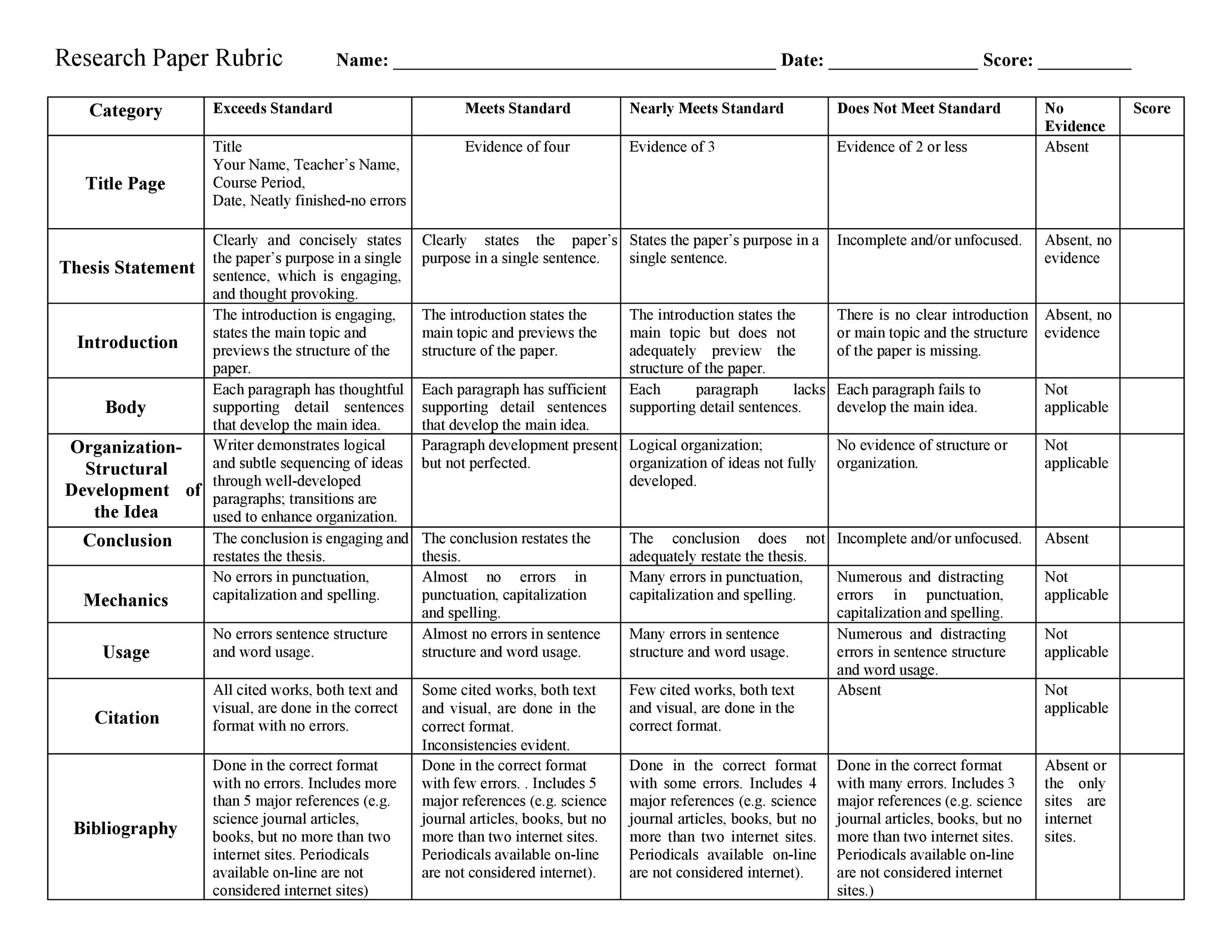 Free Grading Rubric Template 43