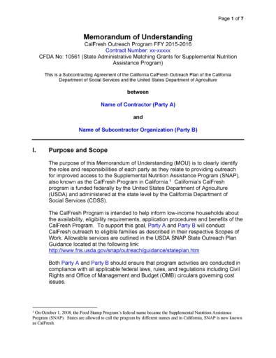 Memorandum Of Understanding Templates