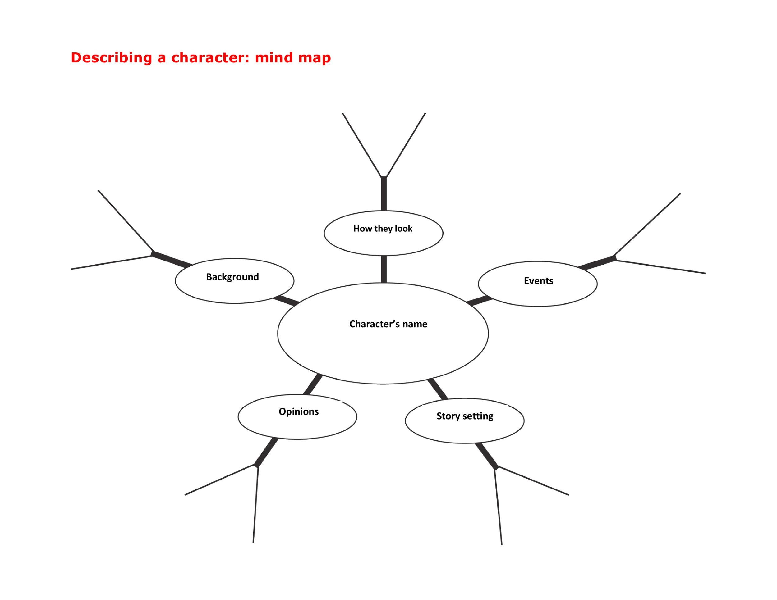 Free Mind Map Template 23