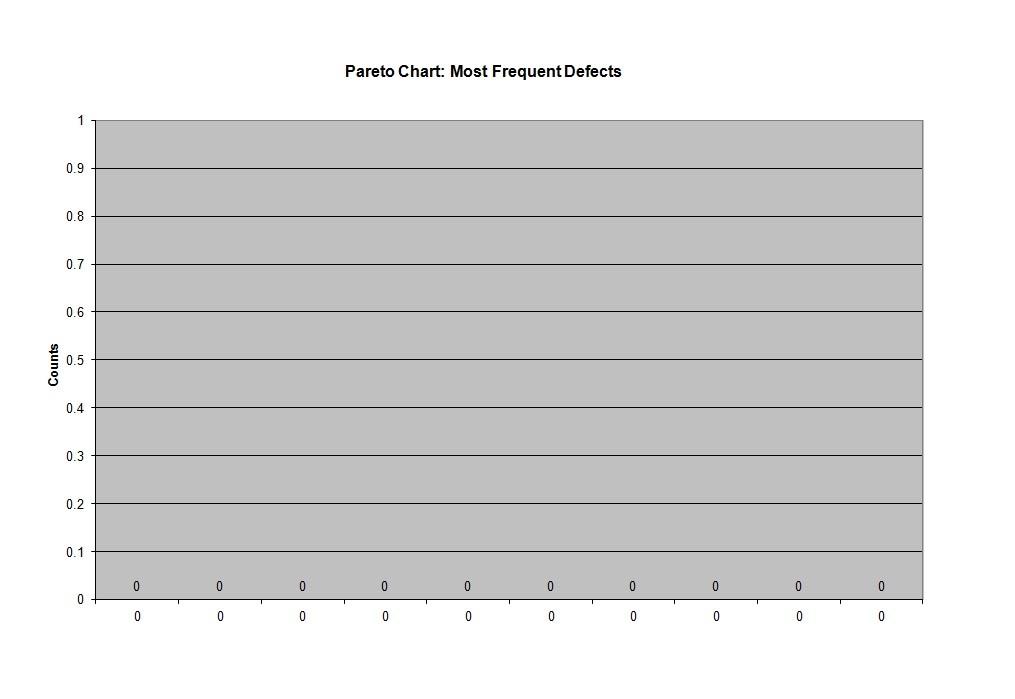 Free Pareto Chart 04
