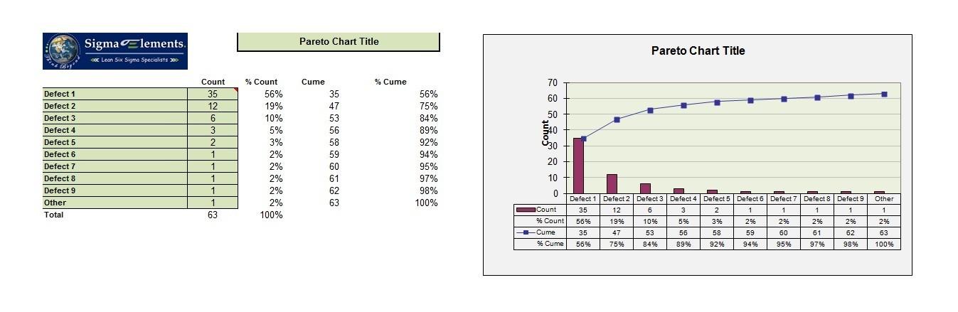 Free Pareto Chart 25