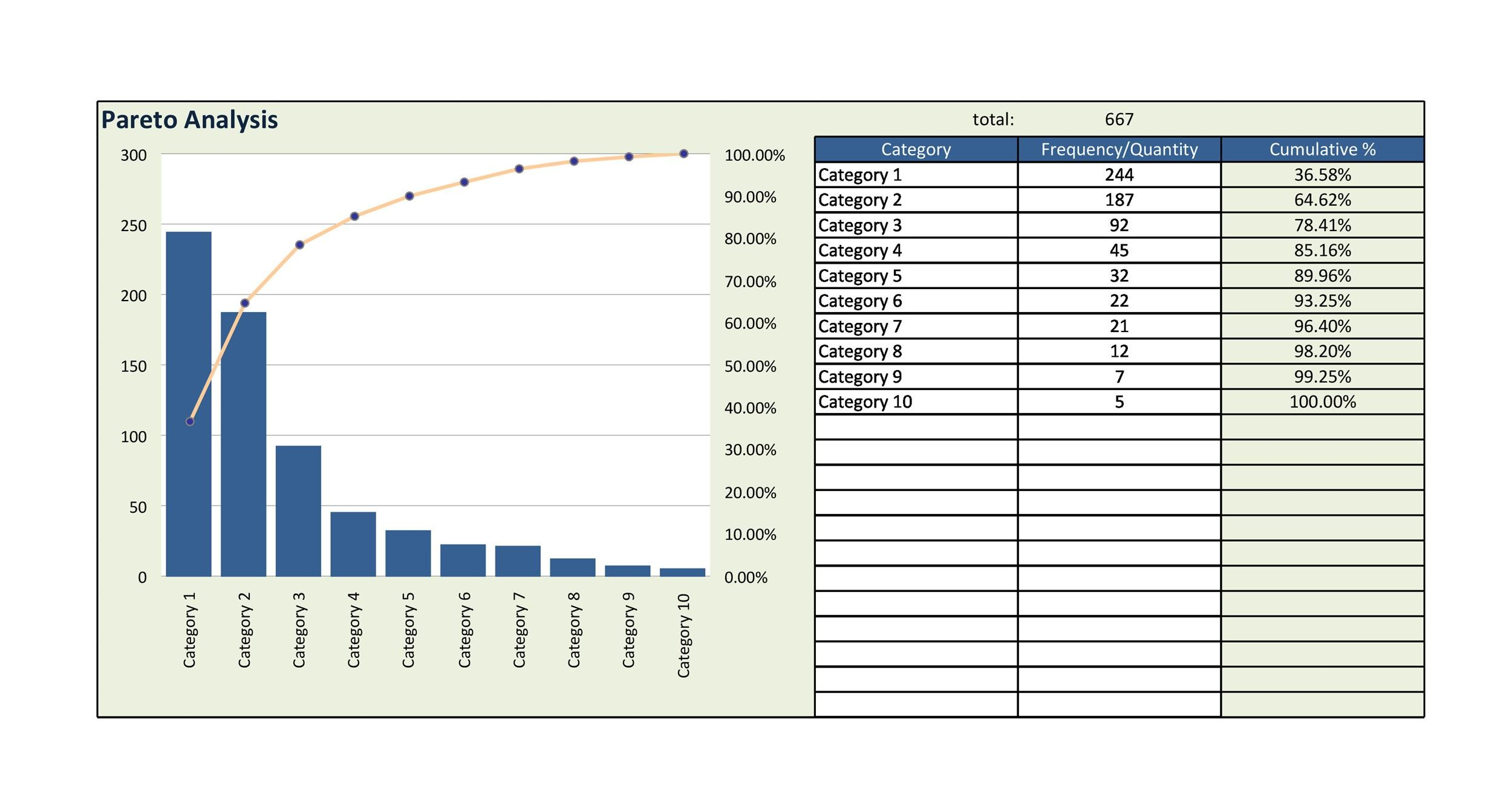 Free Pareto Chart 28
