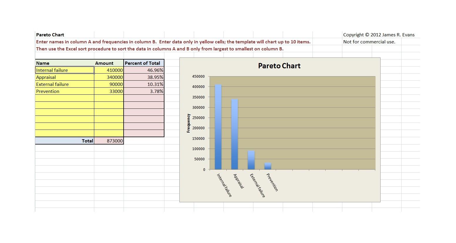 Free Pareto Chart 30