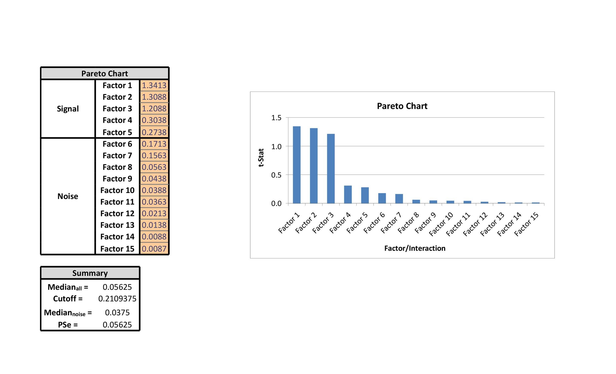 Free Pareto Chart 32
