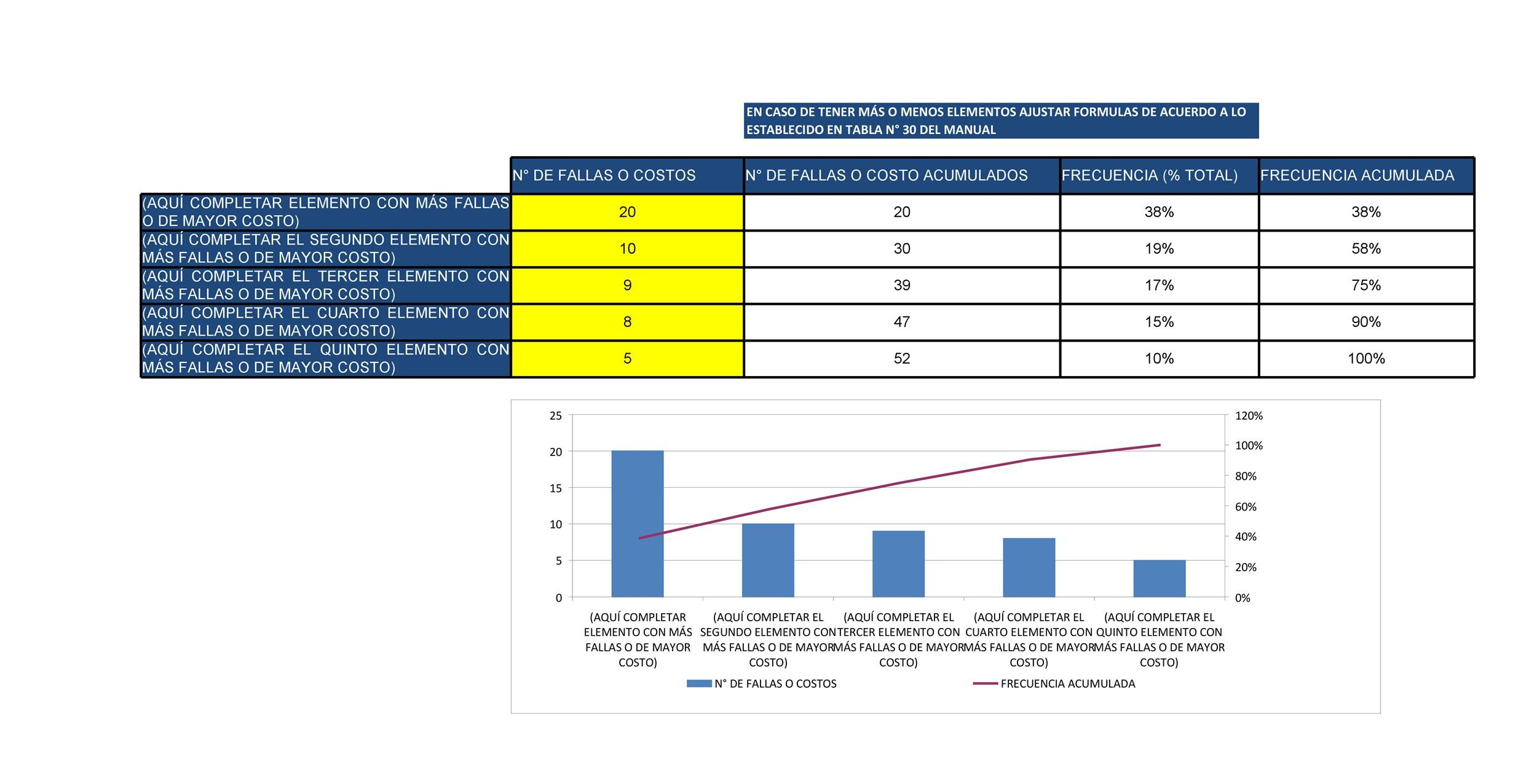 Free Pareto Chart 34