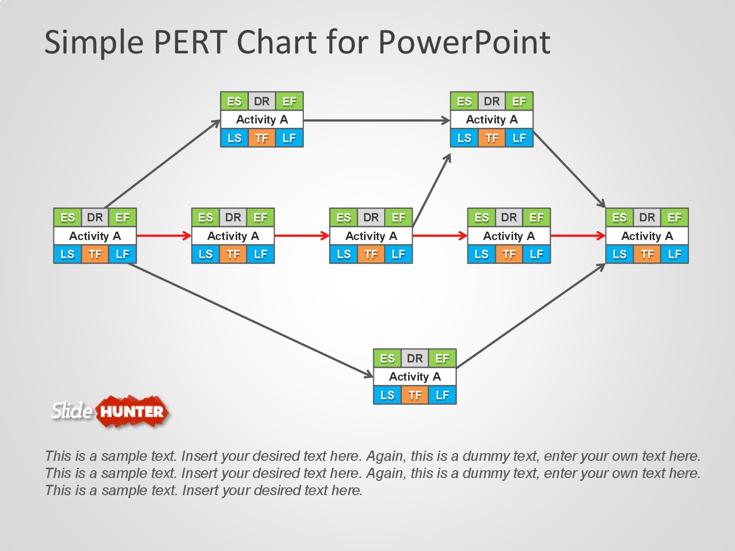 Free Pert Chart Template 14