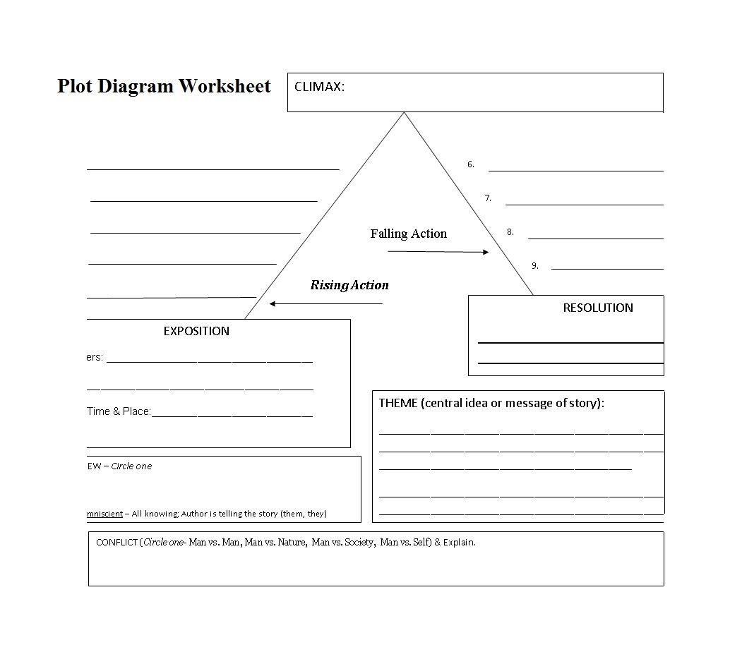 picture about Printable Plot Diagrams titled 45 Proficient Plot Diagram Templates (Plot Pyramid) ᐅ