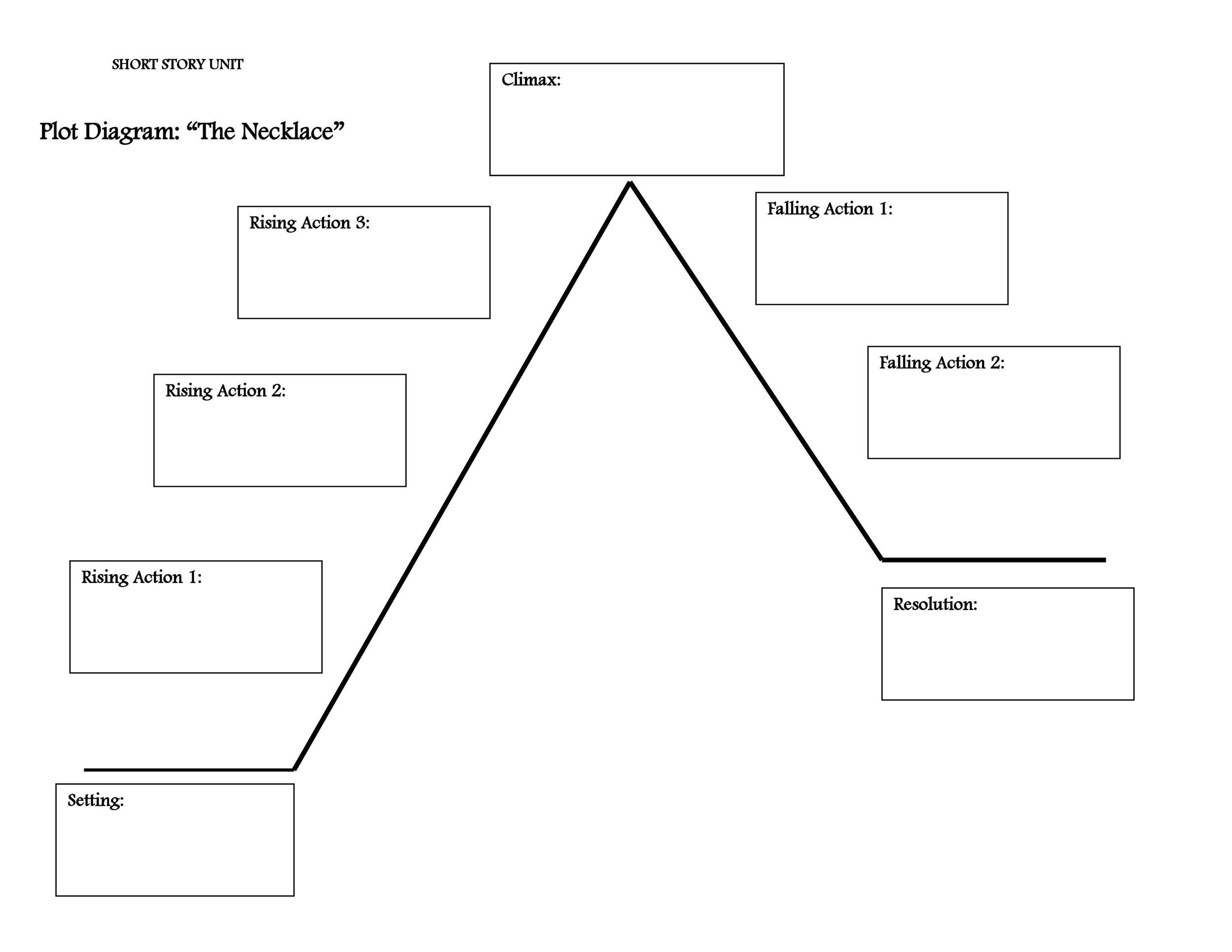 Free Plot Diagram Template 07