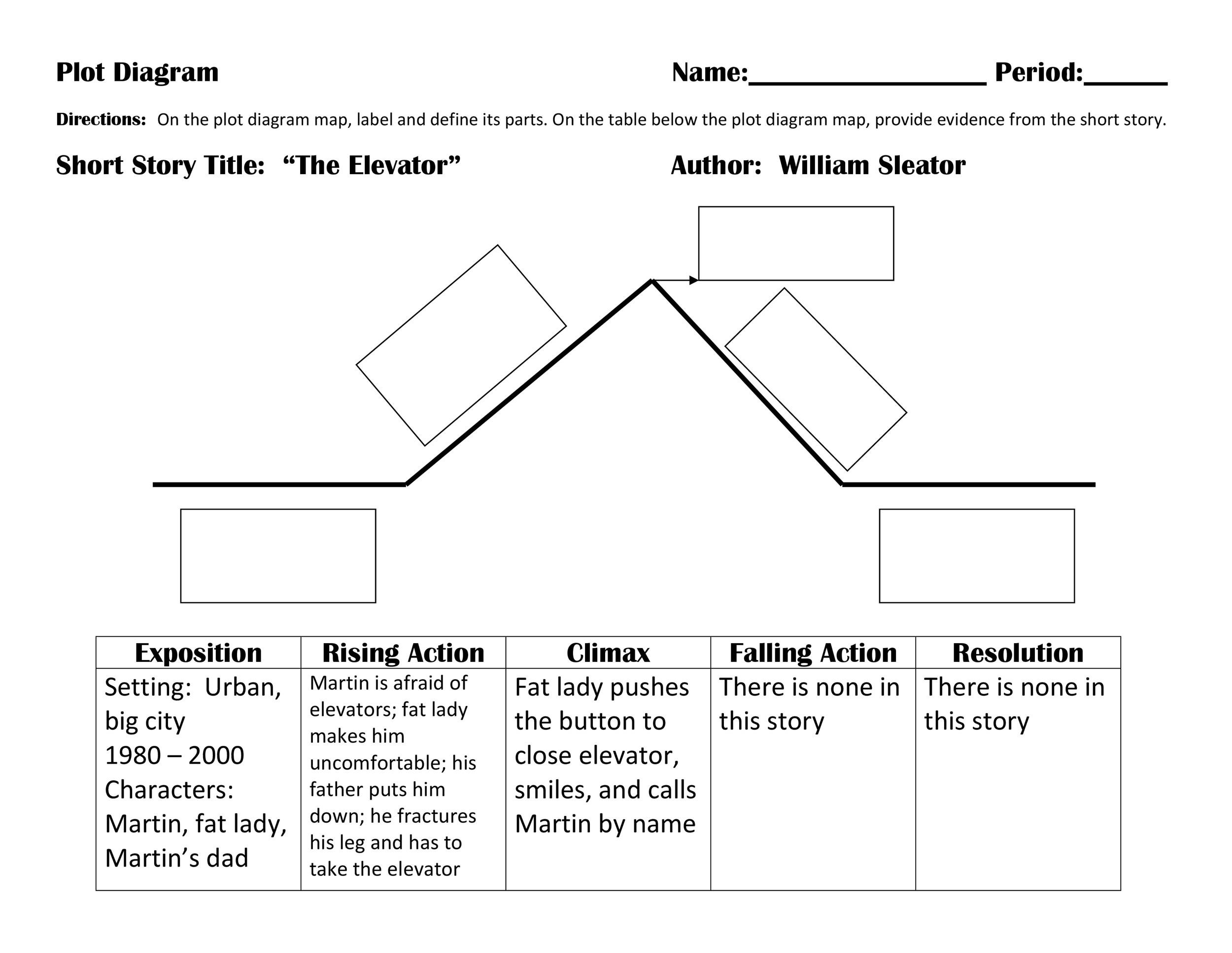 Plot Diagram Template With Definitions