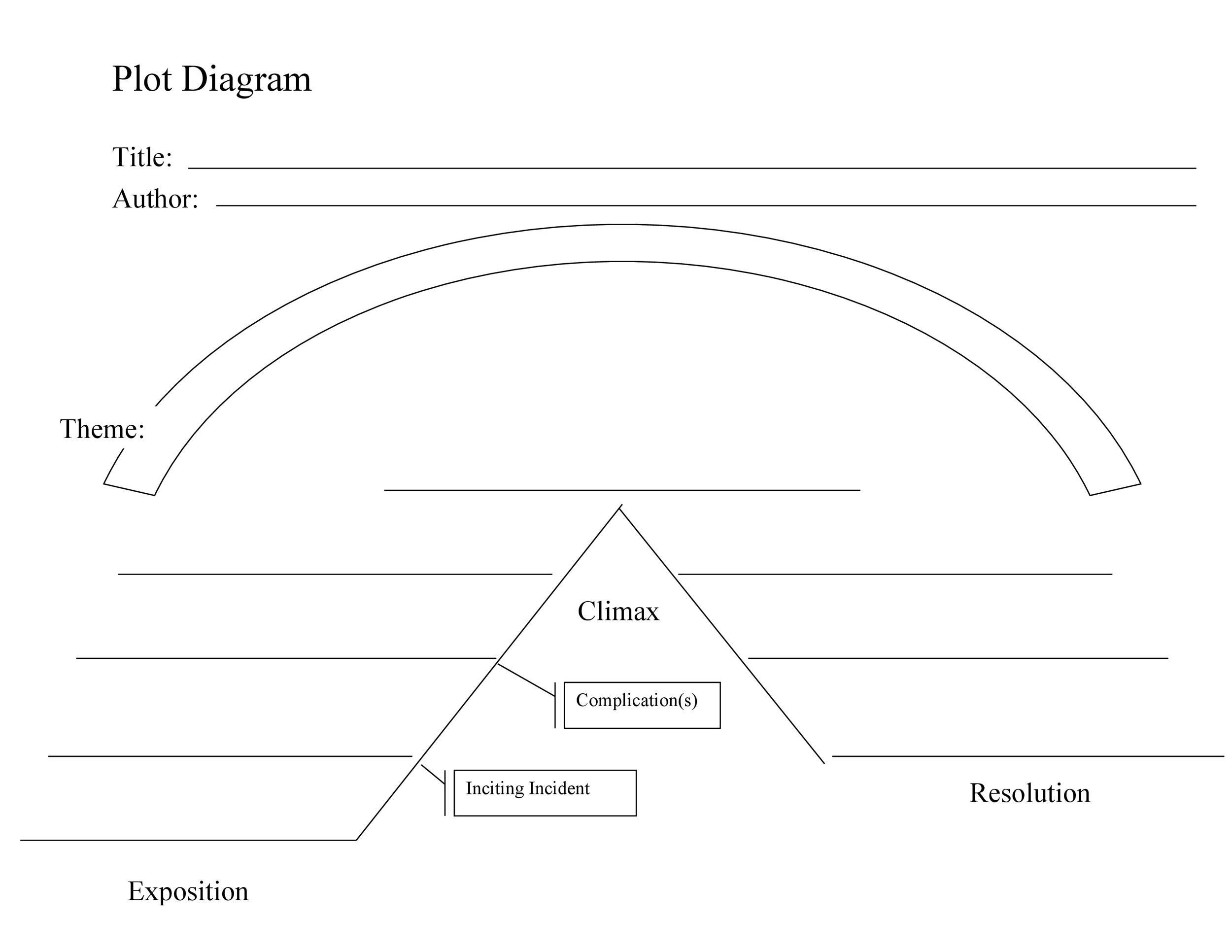 Free Plot Diagram Template 14
