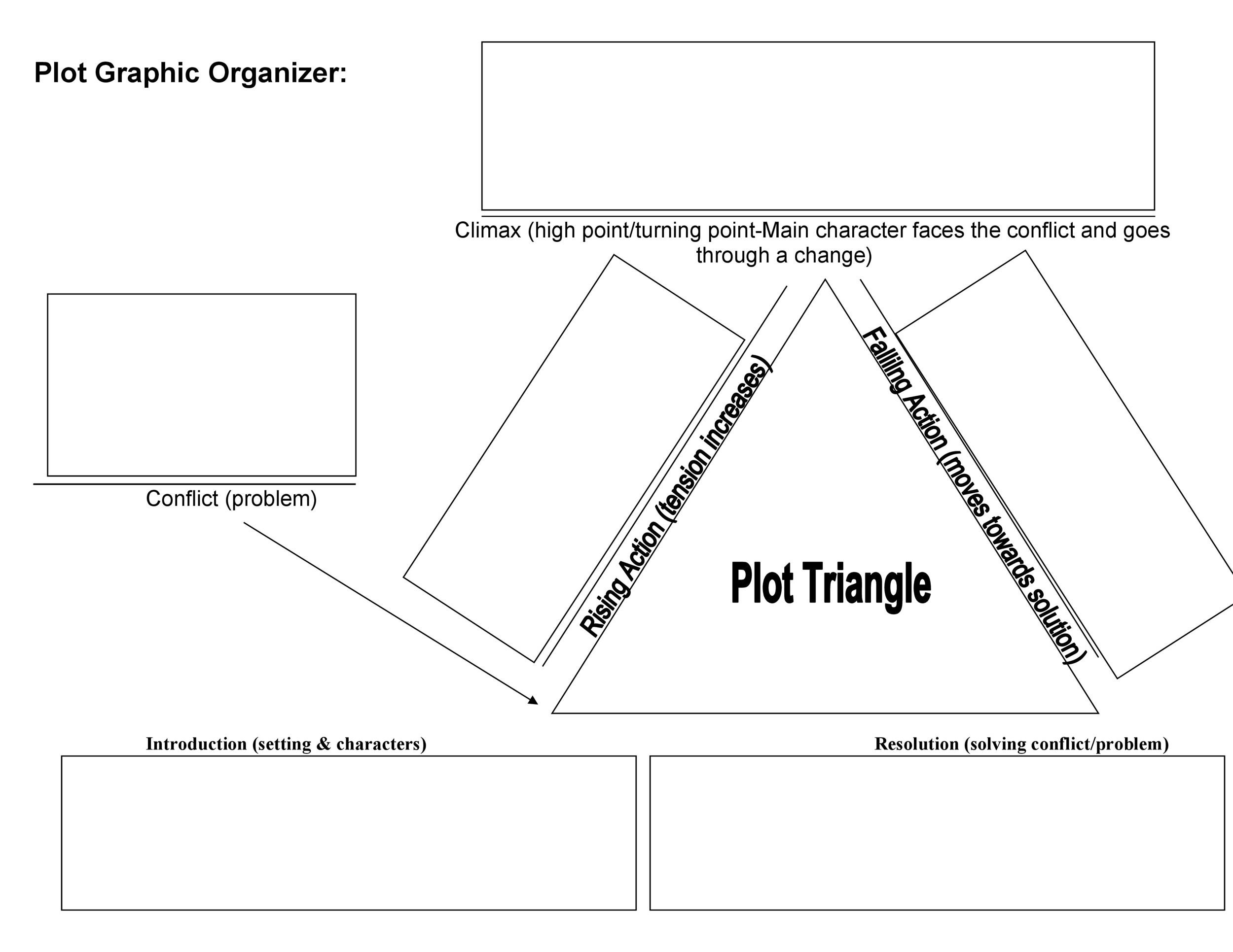 Free Plot Diagram Template 15
