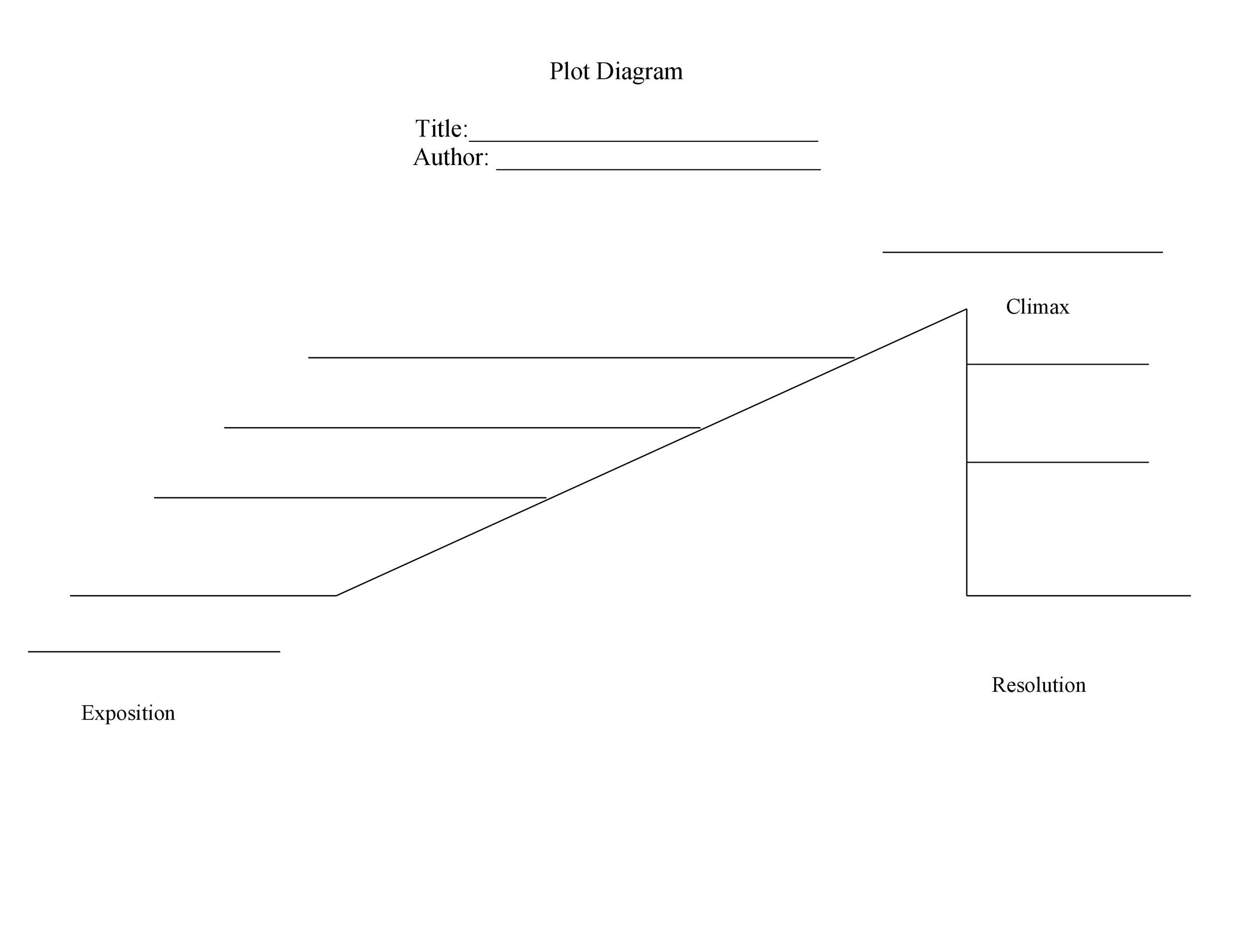 Free Plot Diagram Template 17