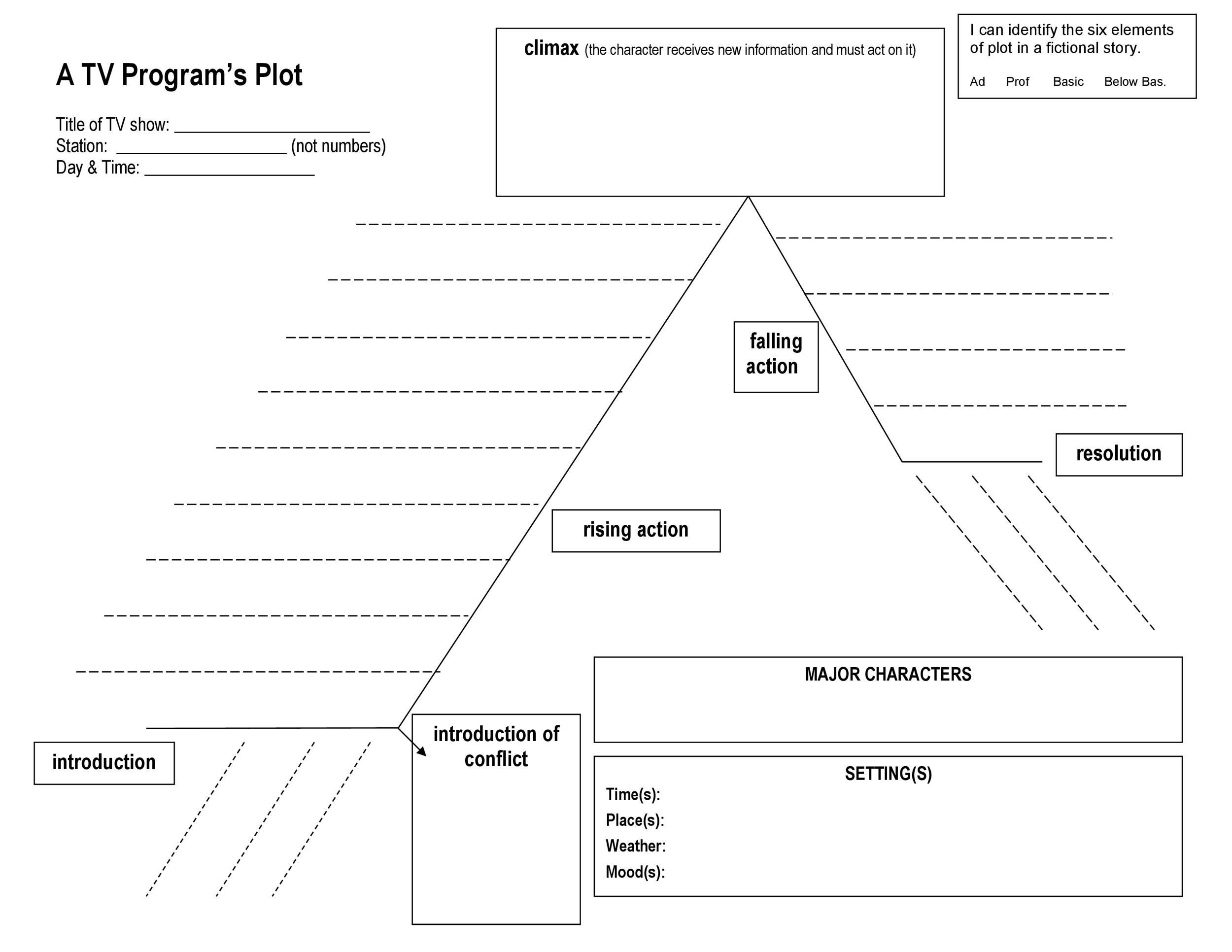 photo about Printable Plot Diagram titled 45 Knowledgeable Plot Diagram Templates (Plot Pyramid) ᐅ