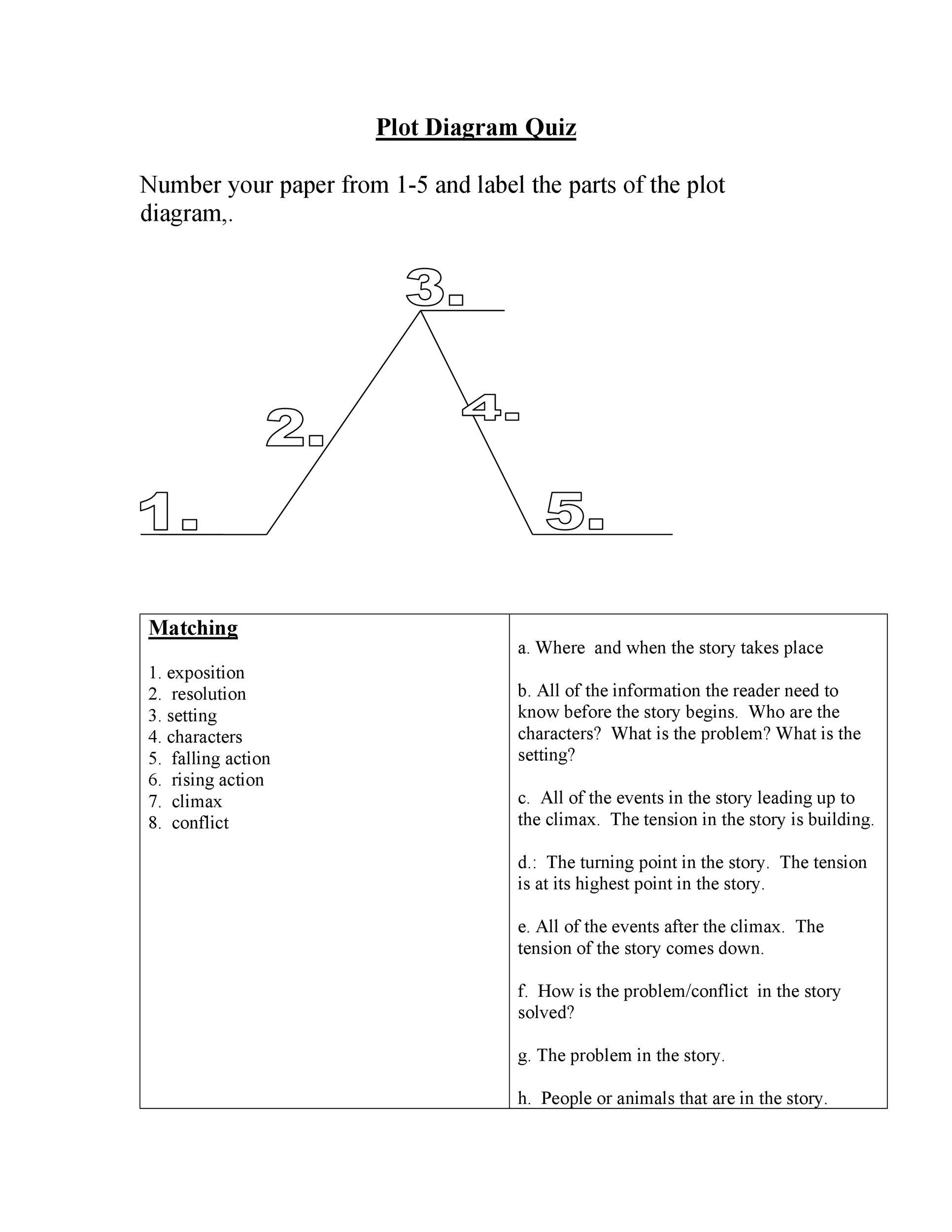 45 Professional Plot Diagram Templates (Plot Pyramid) ᐅ TemplateLabTemplateLab