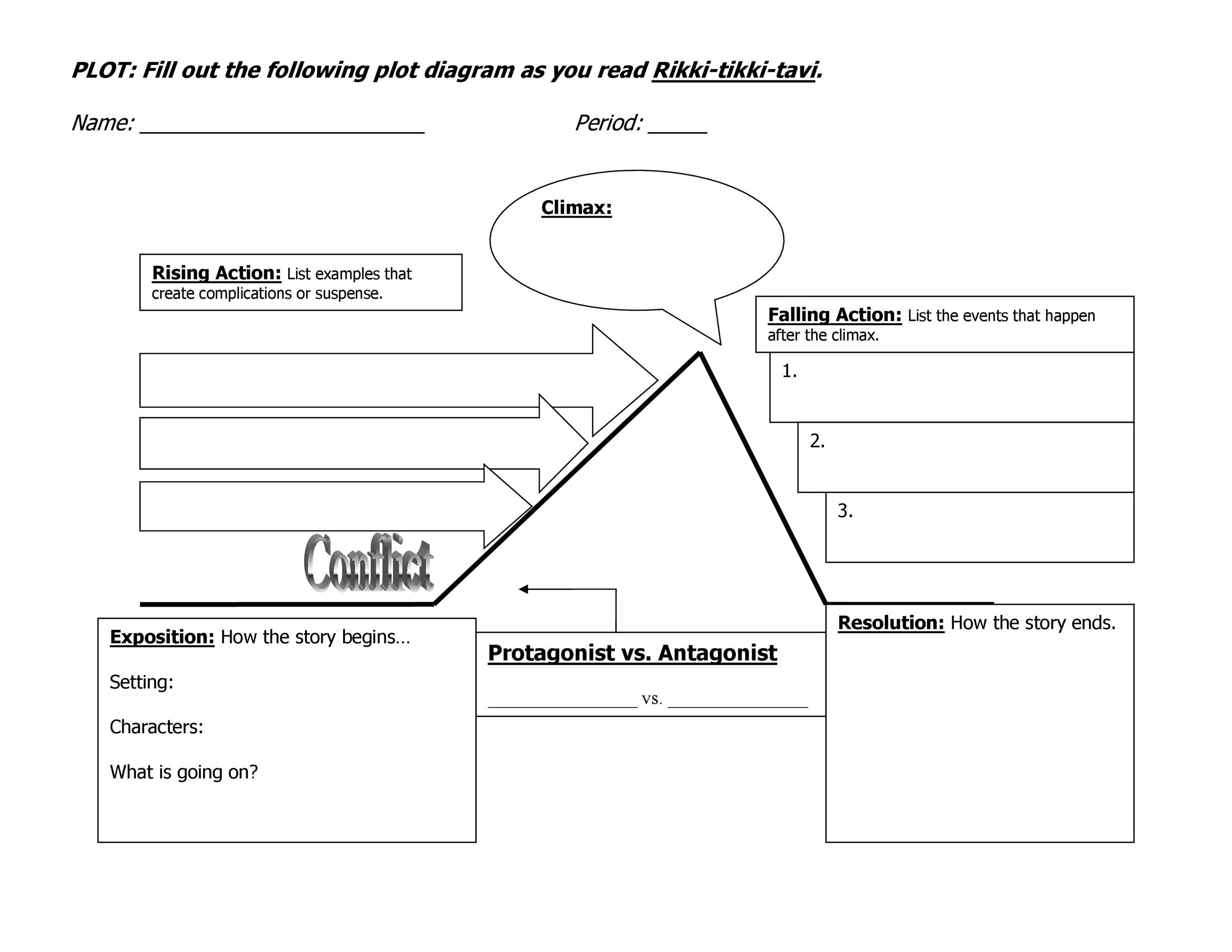 Free Plot Diagram Template 22