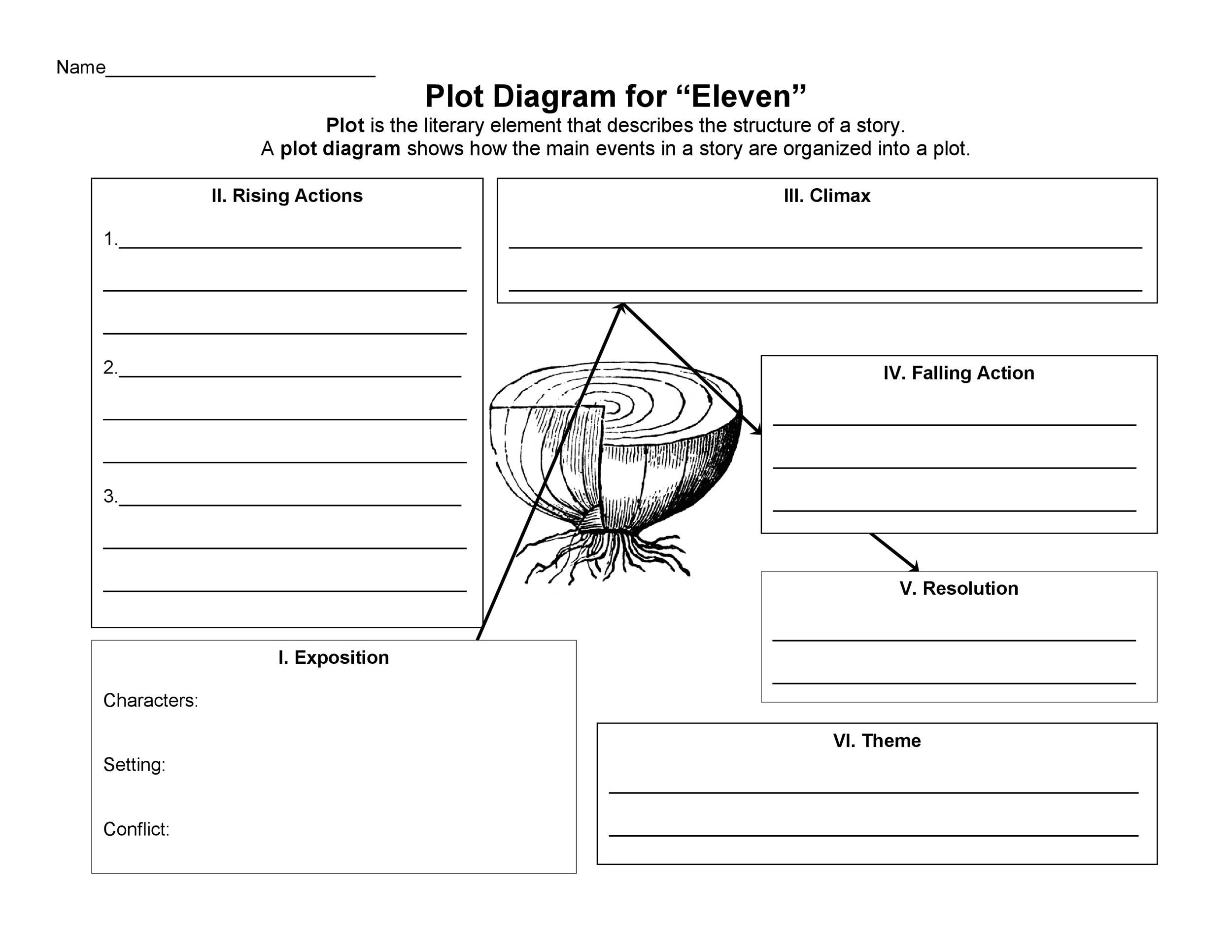 Free Plot Diagram Template 26