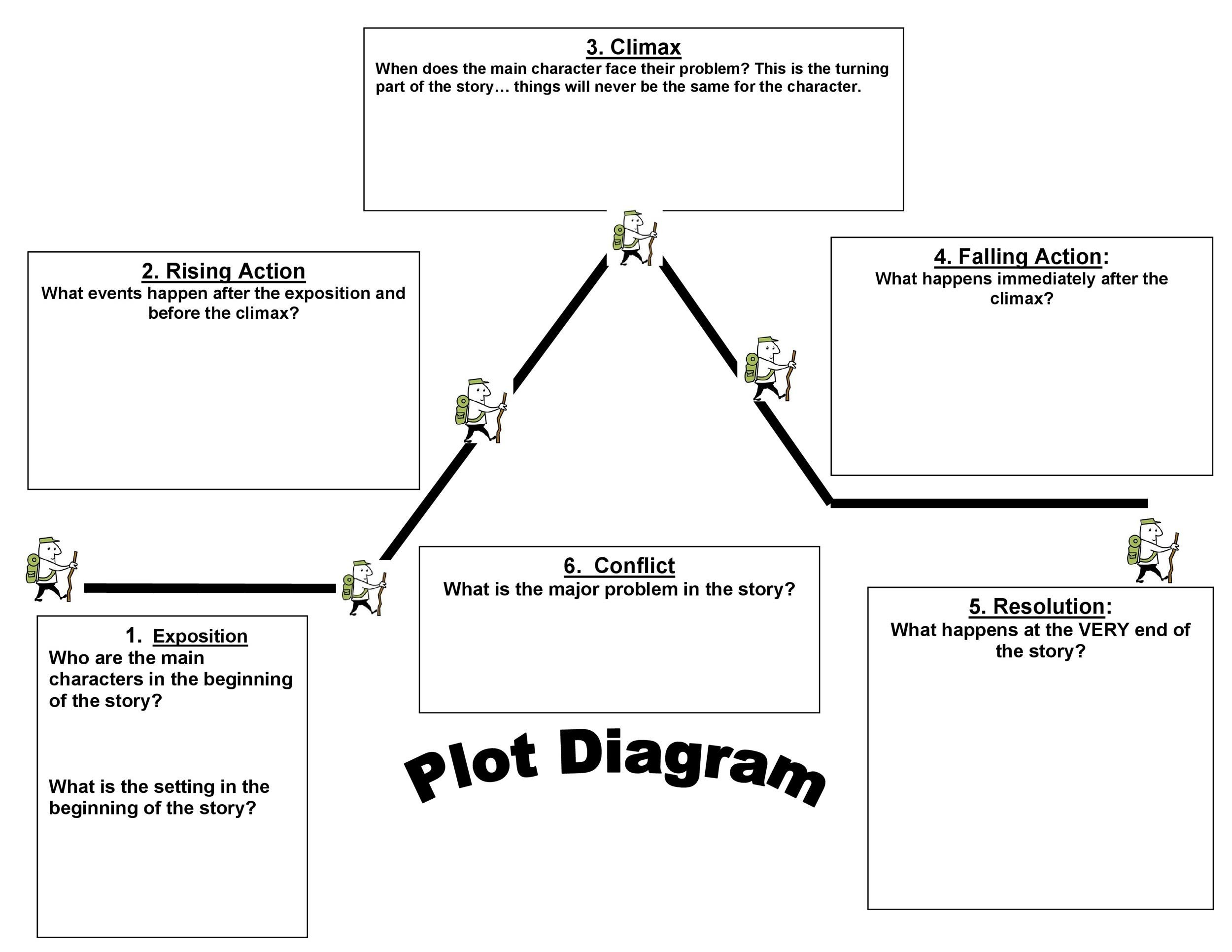 45 Professional Plot Diagram Templates Plot Pyramid Á… Templatelab