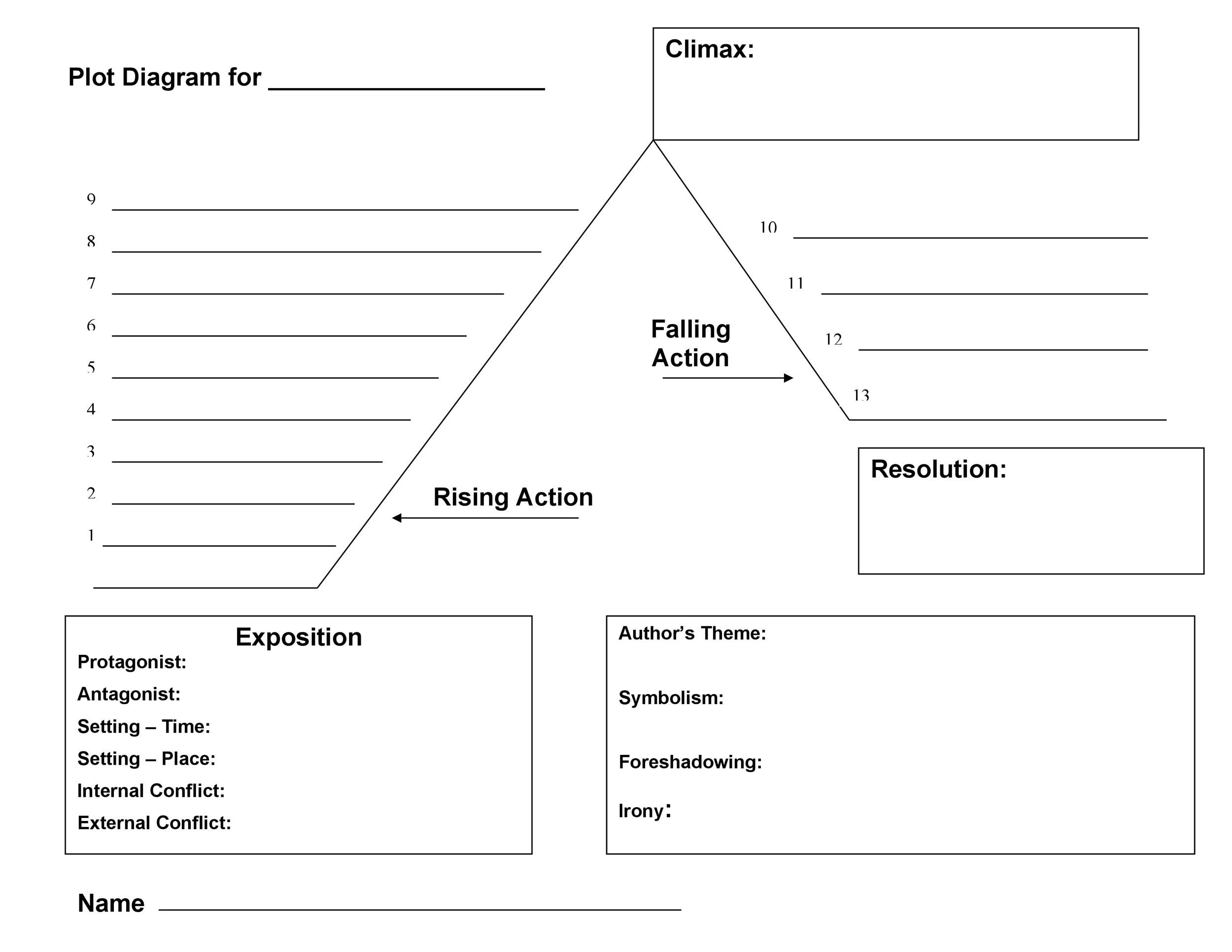 Plot Diagram Graphic Organizer Pdf