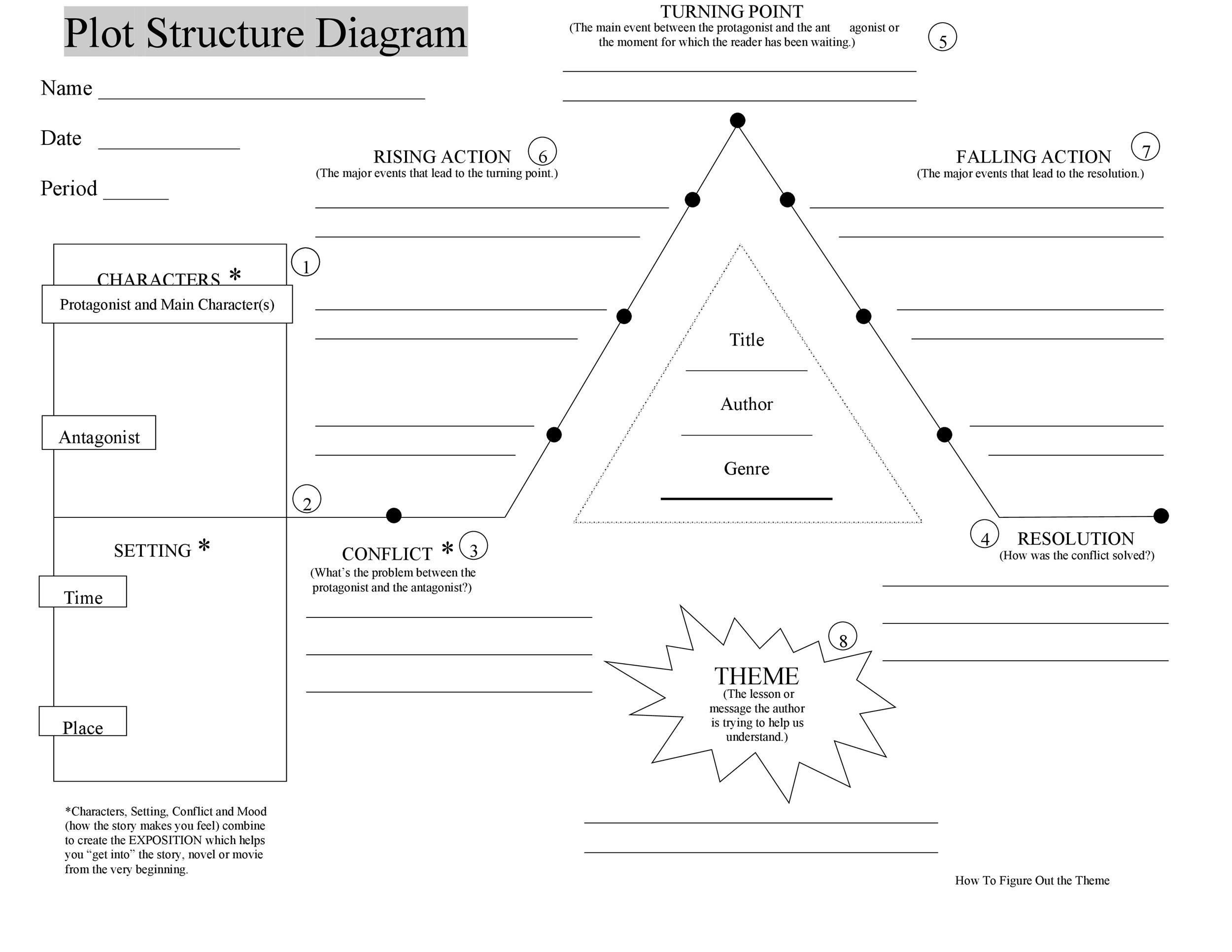 photo regarding Printable Plot Diagram identified as 45 Knowledgeable Plot Diagram Templates (Plot Pyramid) ᐅ