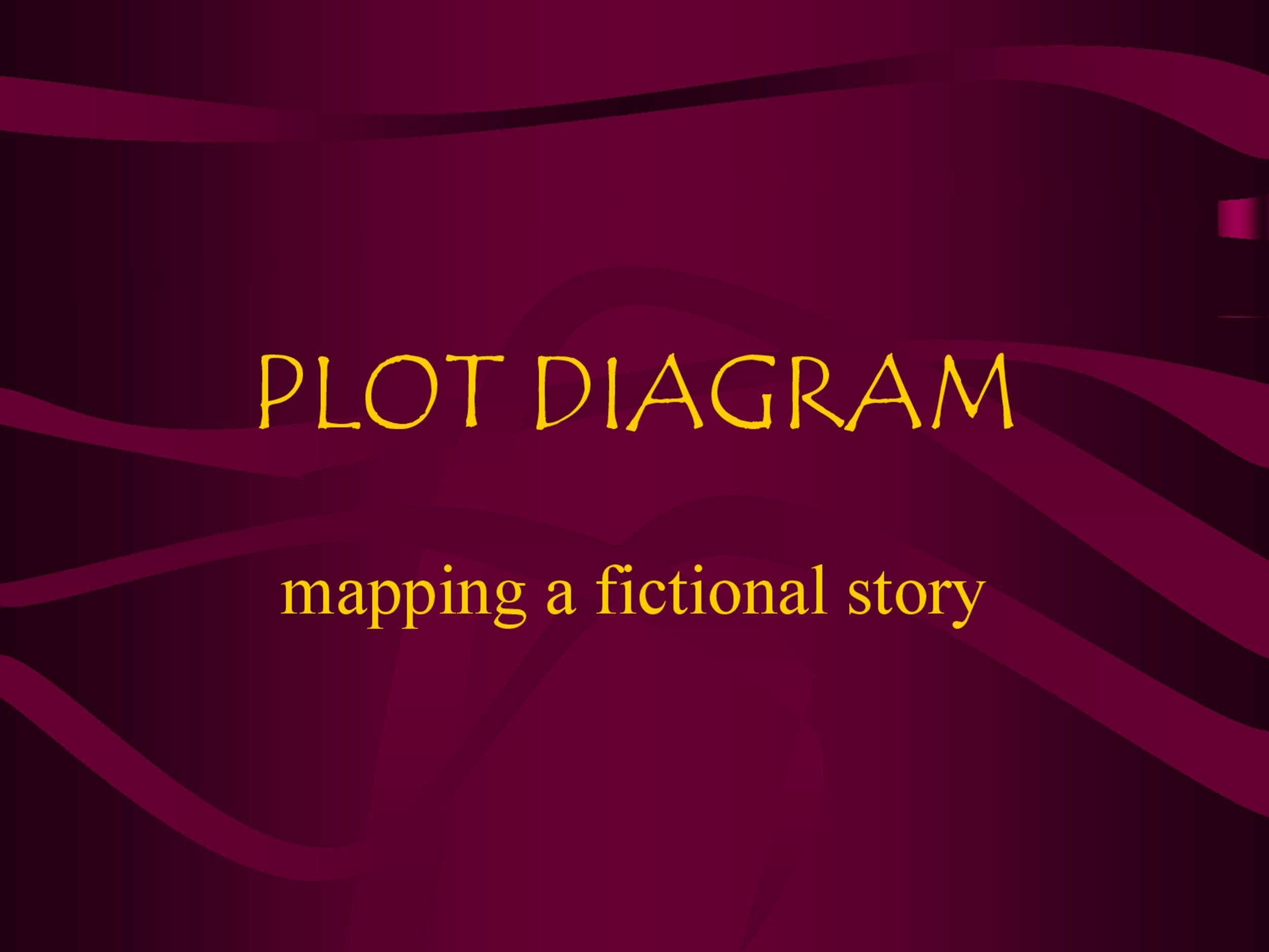Free Plot Diagram Template 35