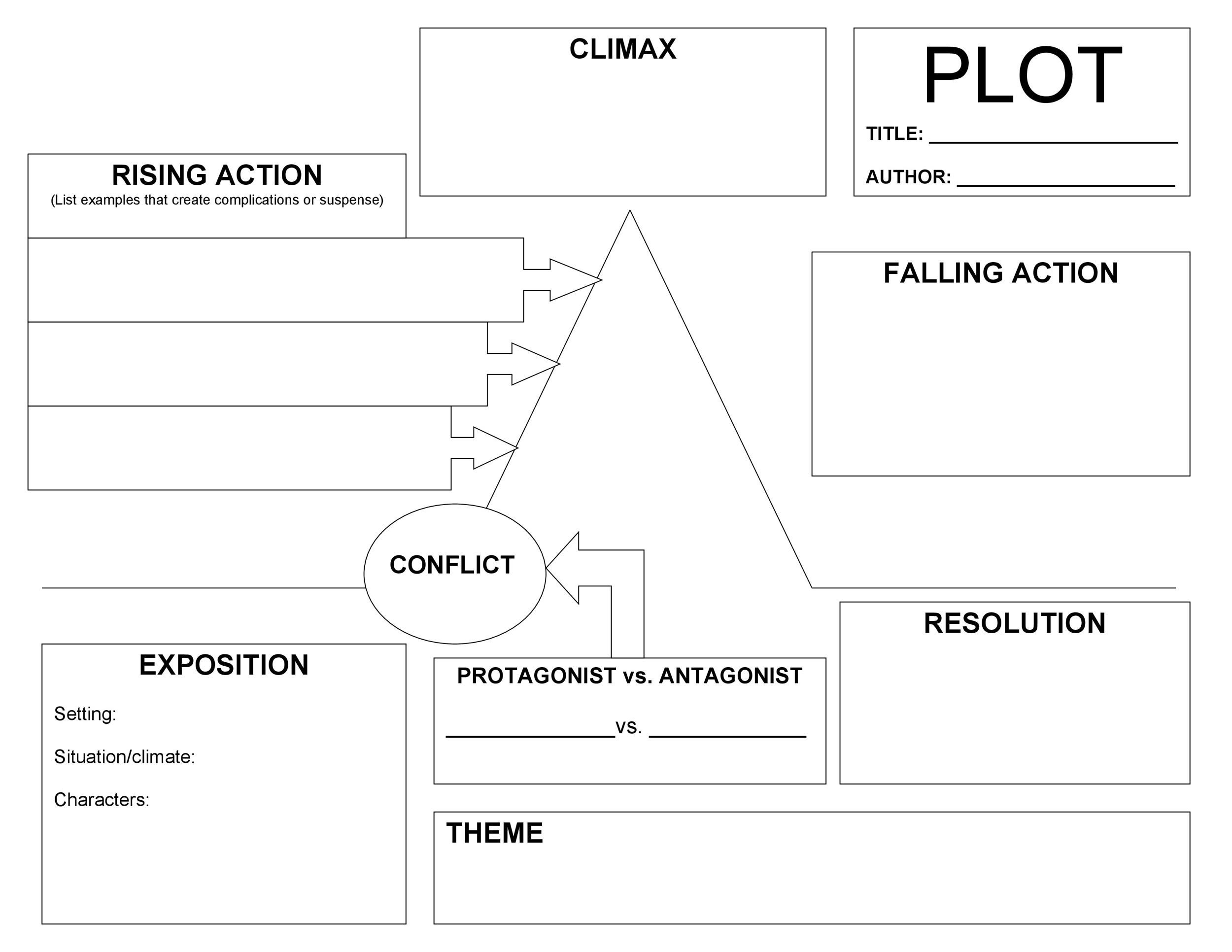 Free Plot Diagram Template 36