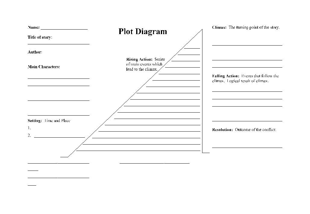 Free Plot Diagram Template 37