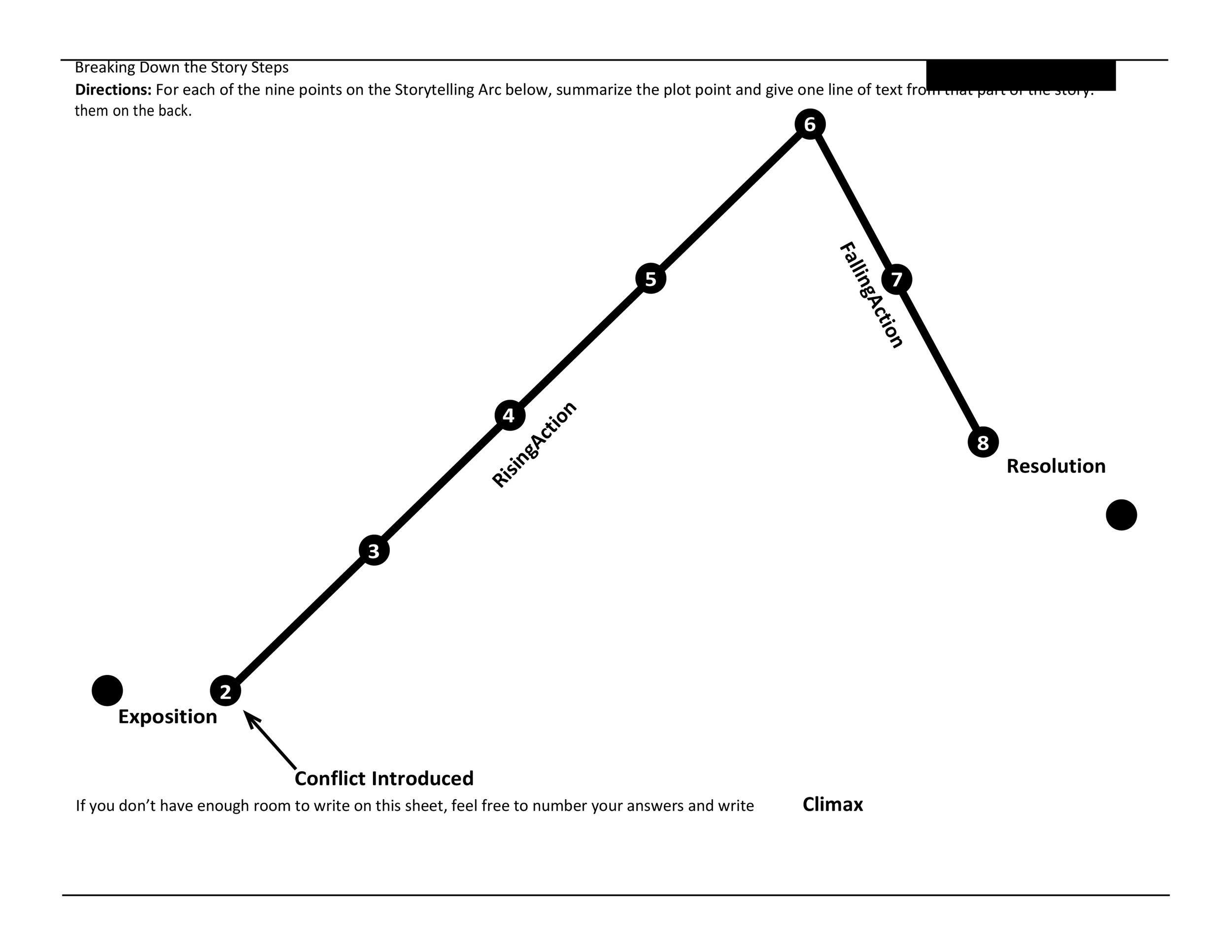 Free Plot Diagram Template 39