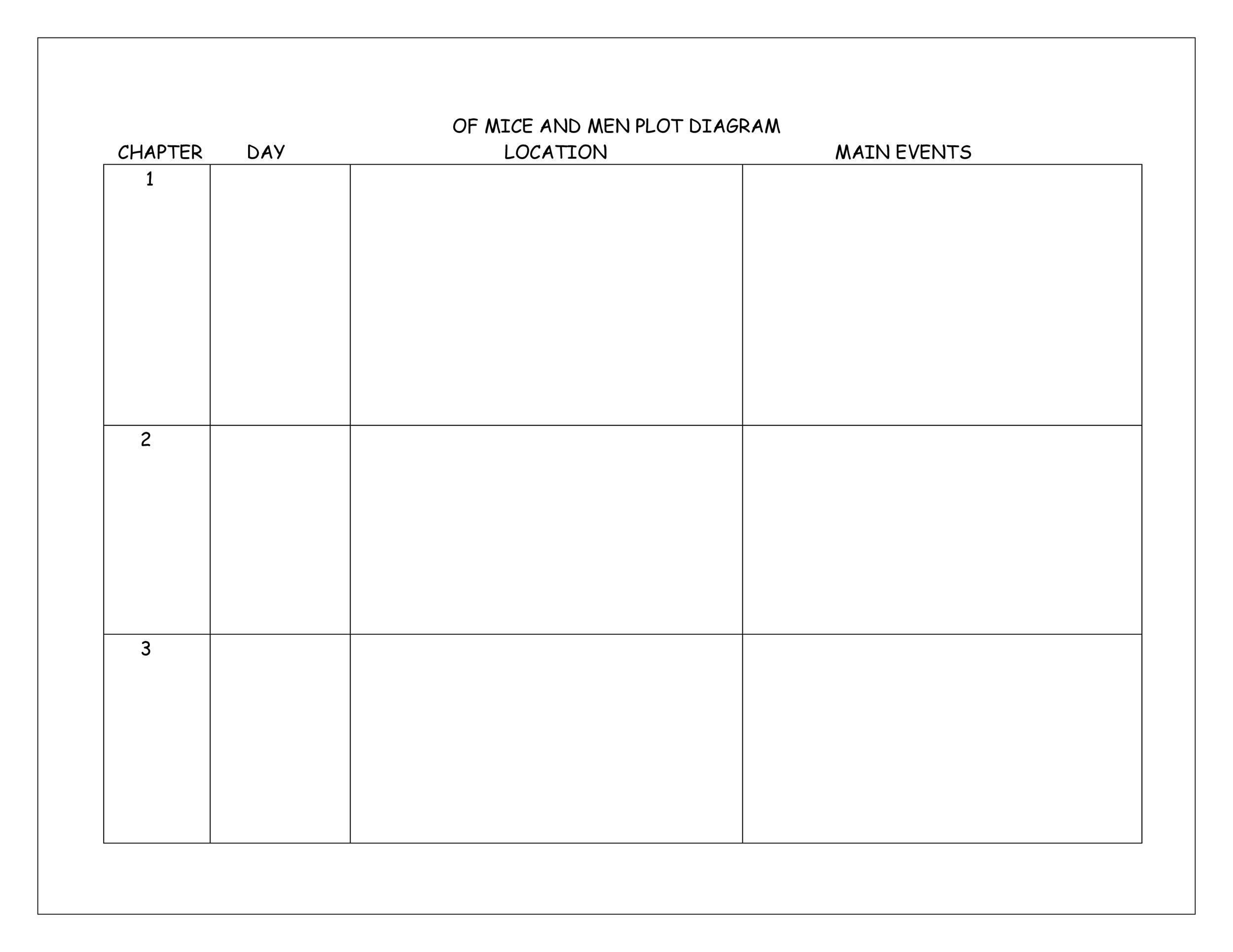 Free Plot Diagram Template 45