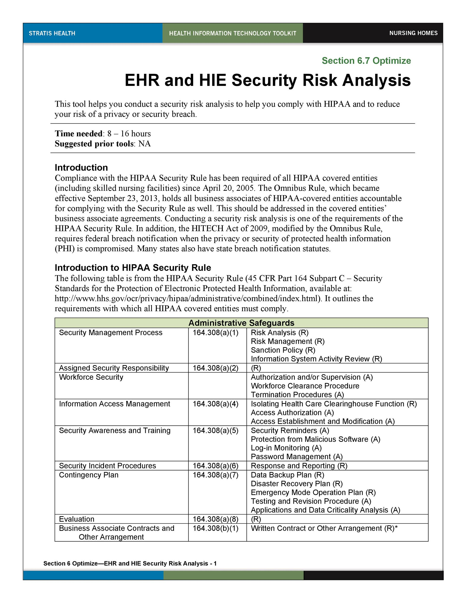 Risk Analysis Templates
