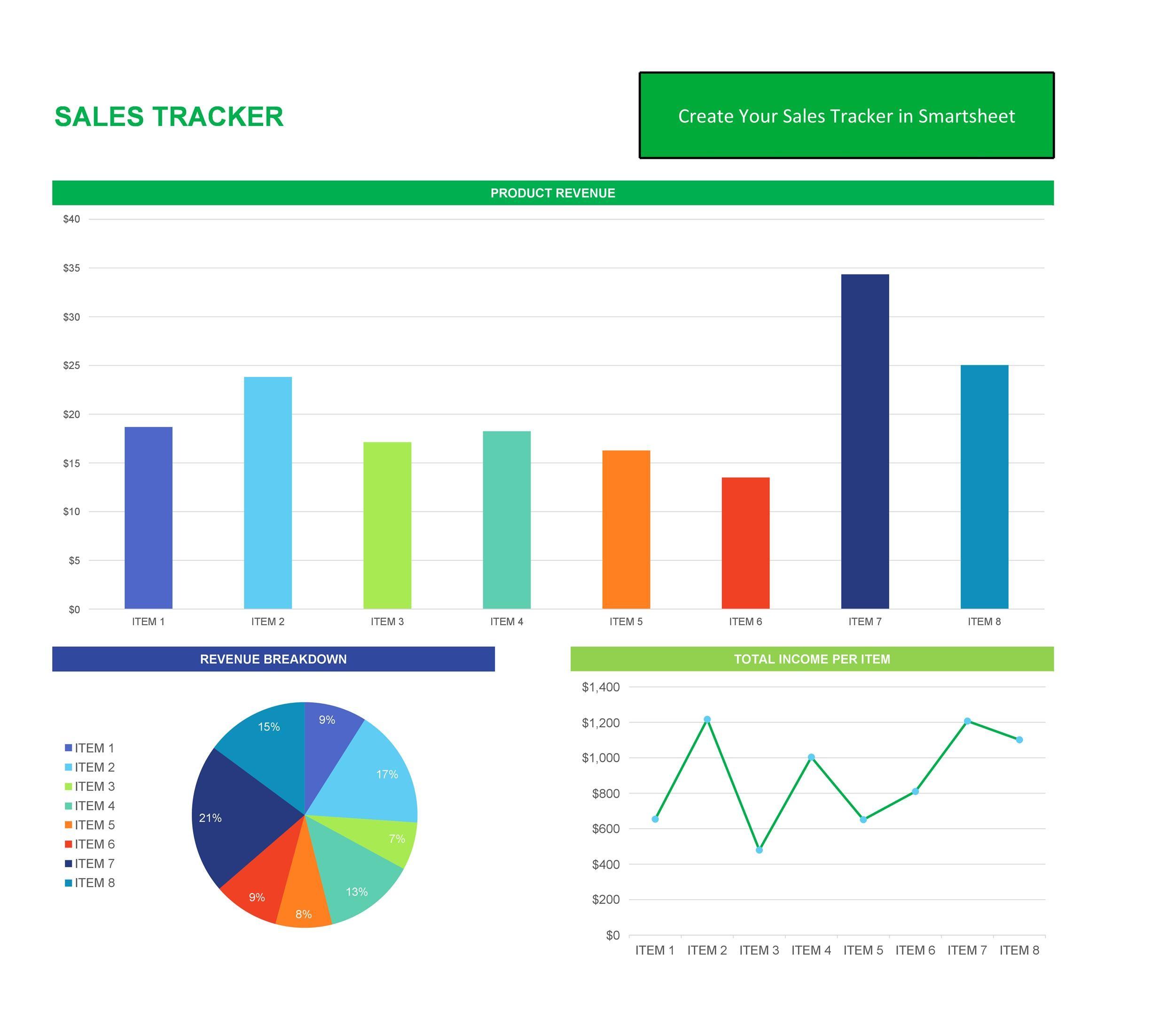 Free Sales Plan Template 06