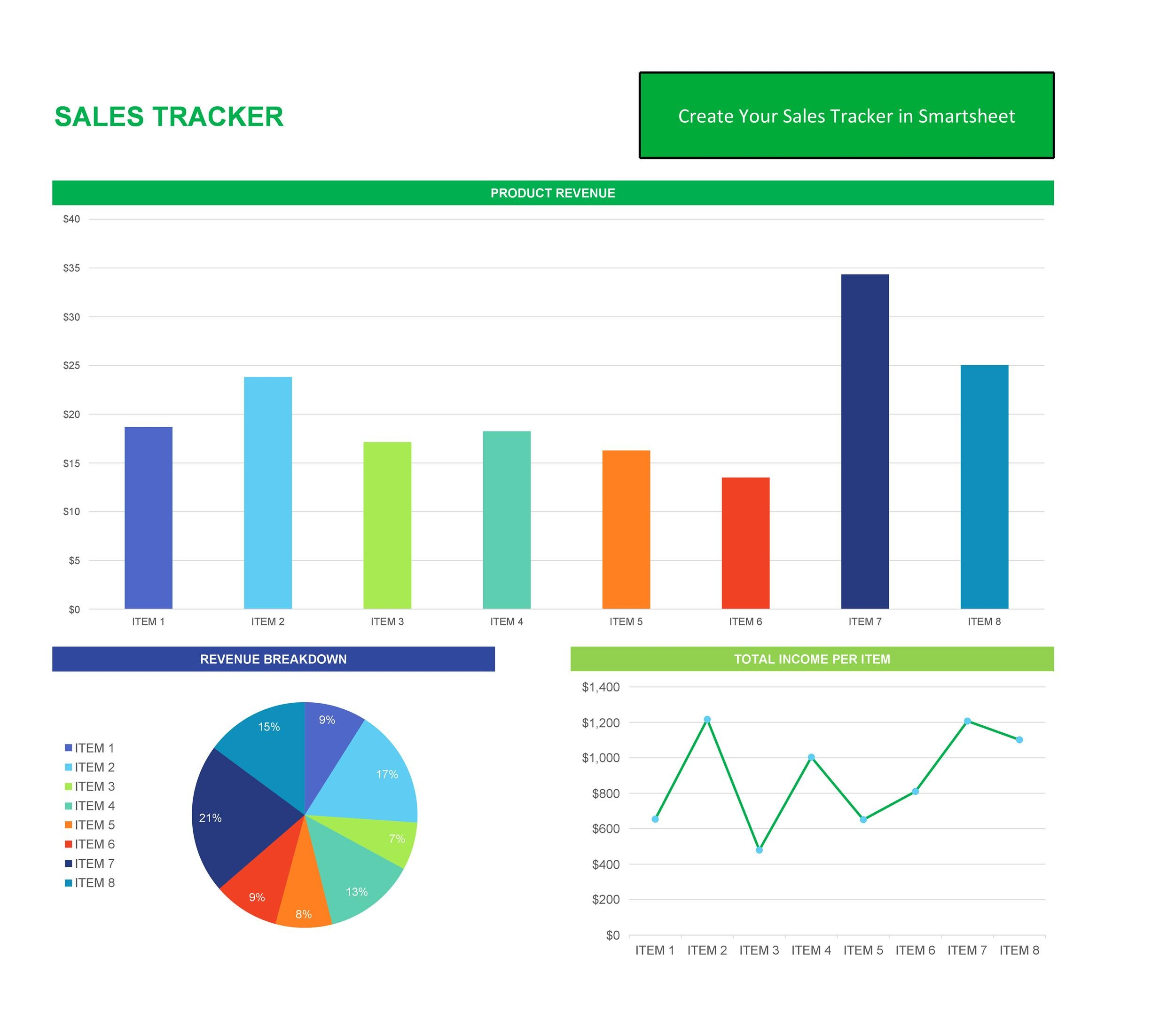 Free Sales Plan Template 06