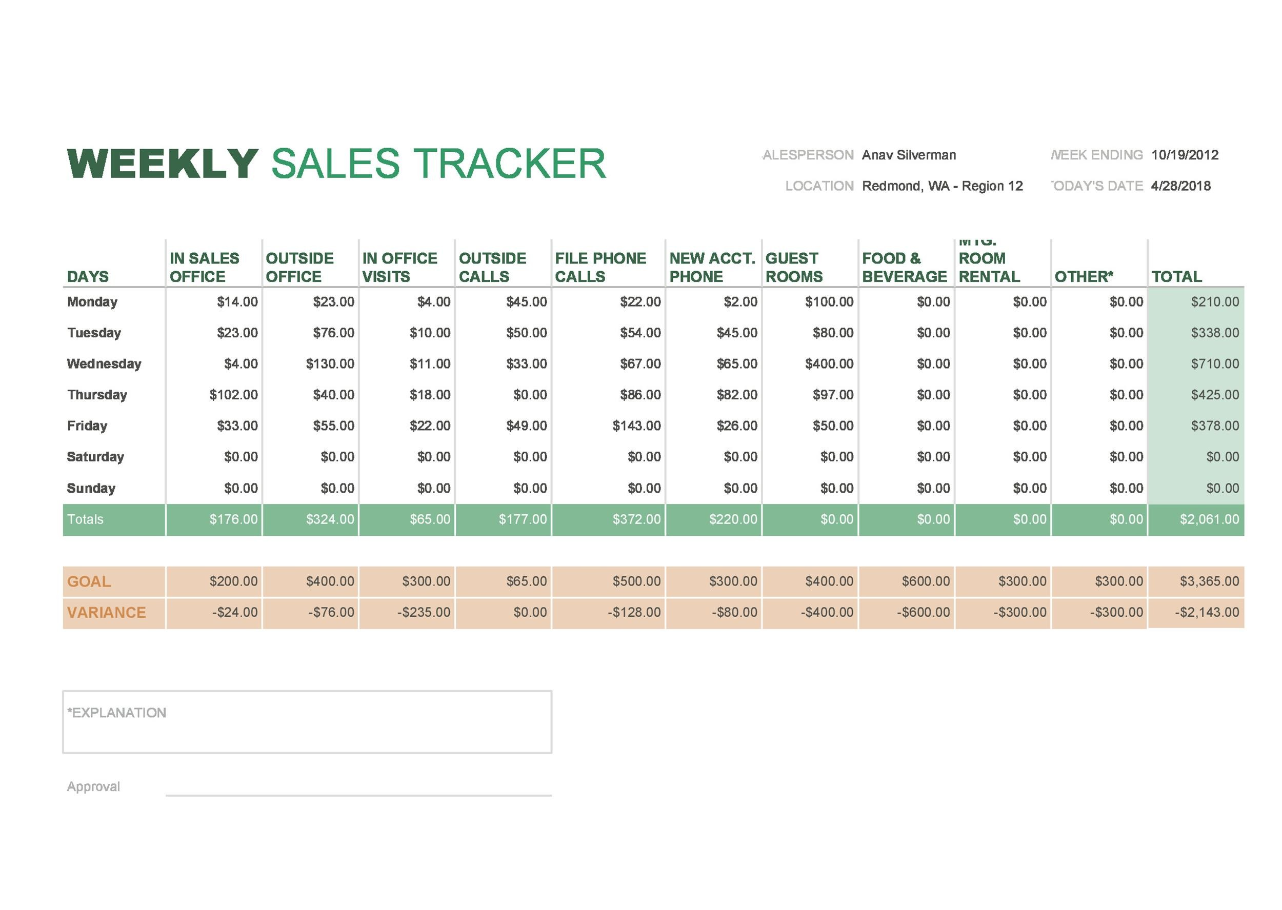 Free Sales Plan Template 13