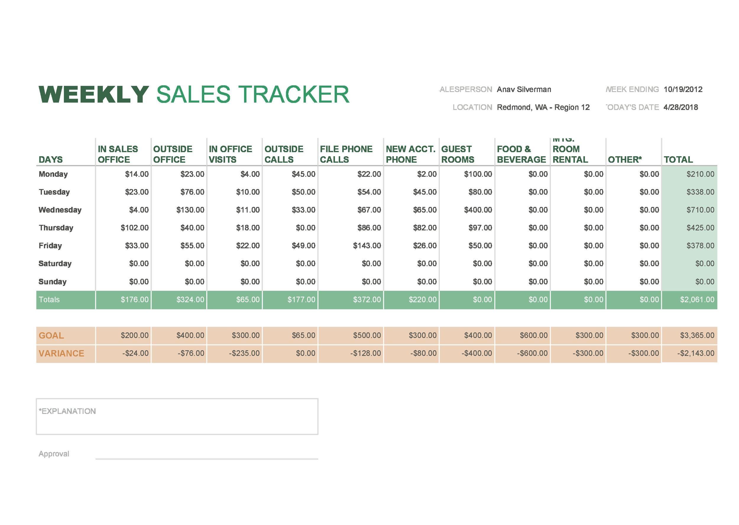 Free Sales Plan Template 13