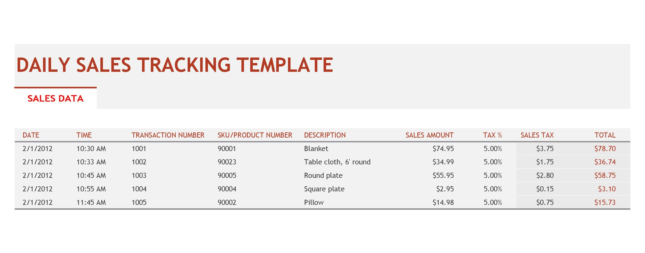 Free Sales Plan Template 15