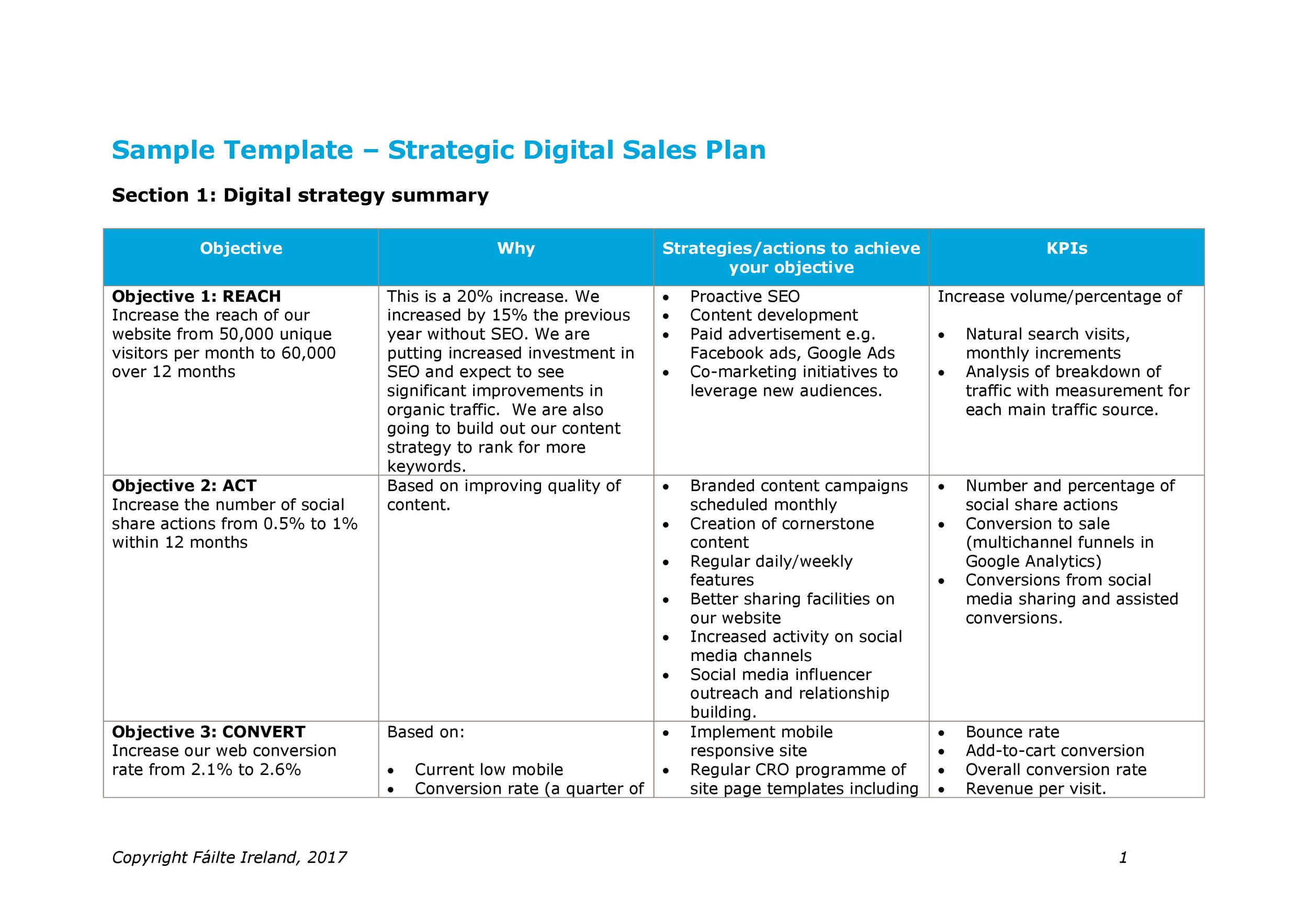 Sales Plan Templates