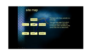 Site Map Template 03