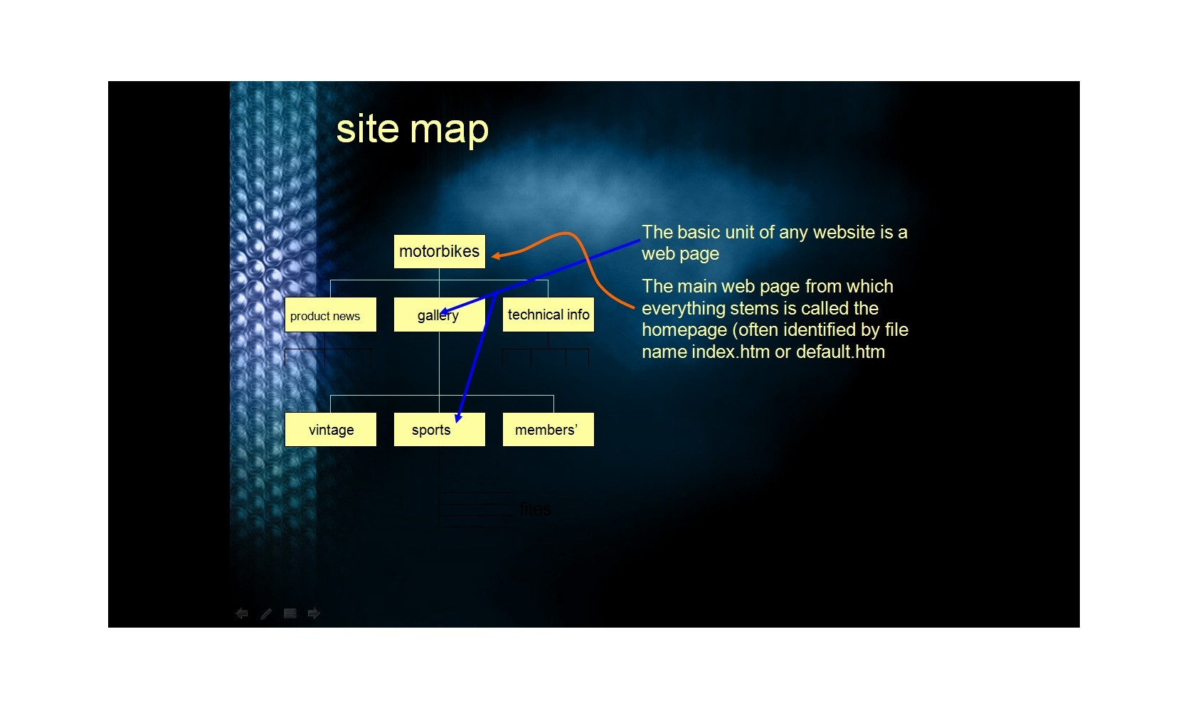 Free Site Map Template 03