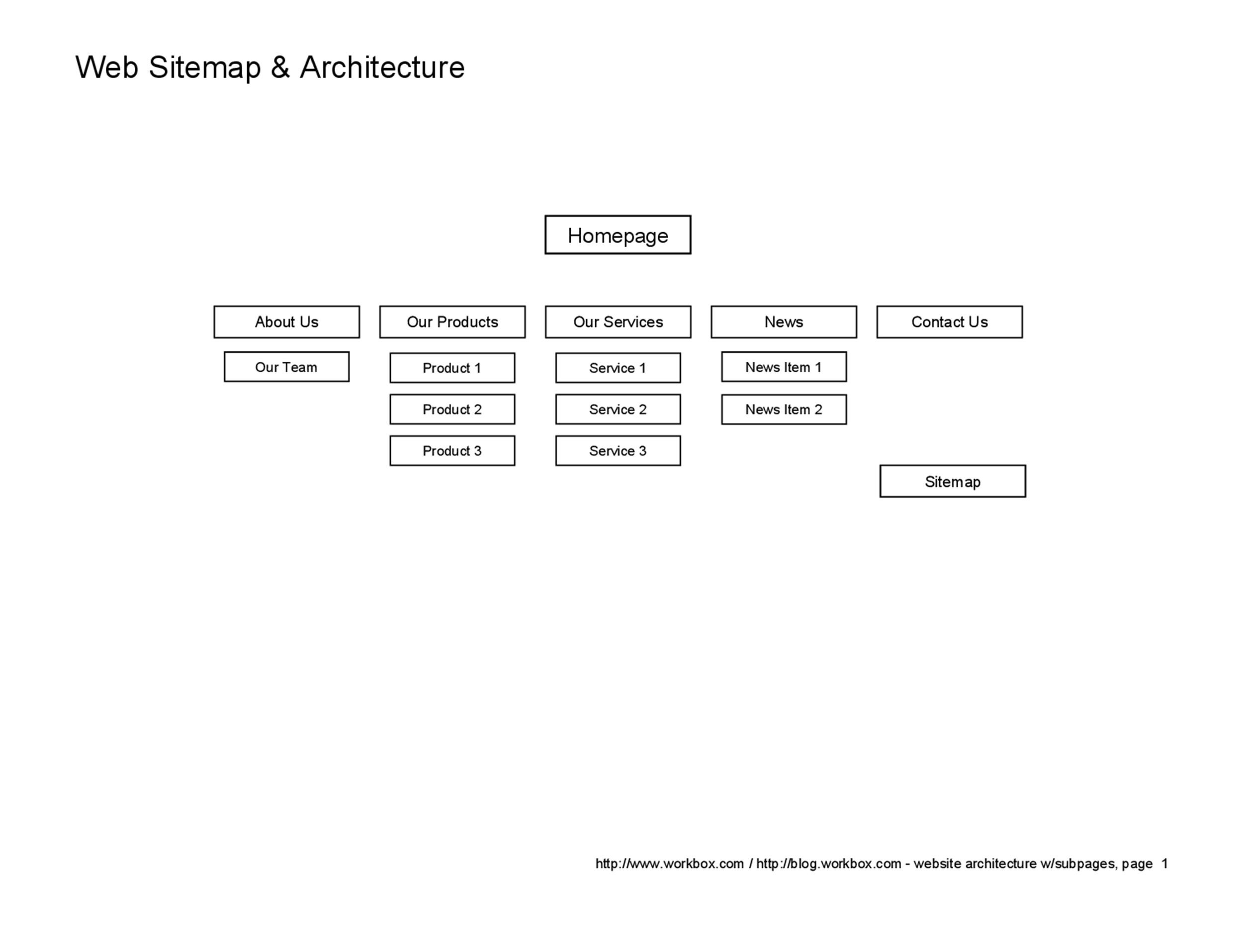20 awesome site map website structure templates template lab