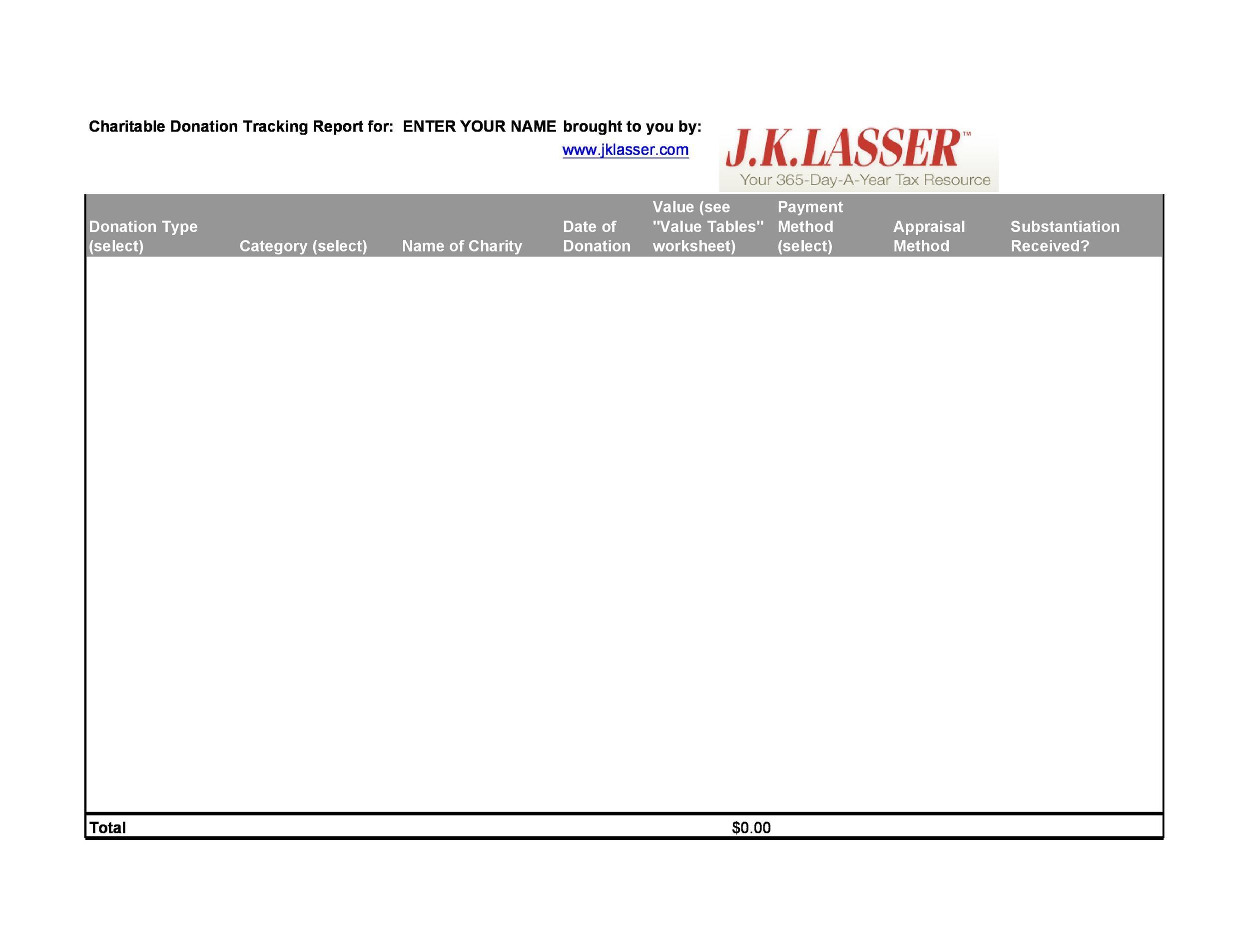 online donation tracker. collegepro donation tracker. pledge form ...