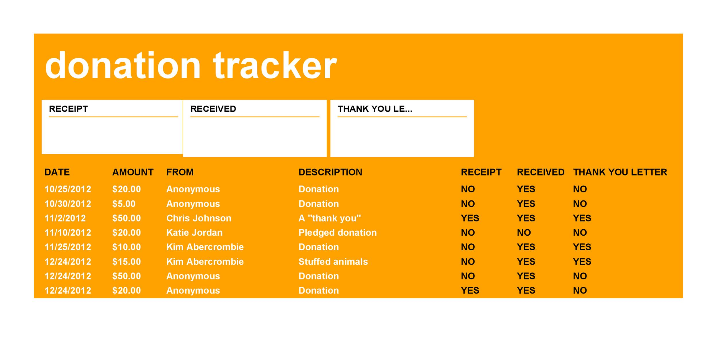34 professional donation fundraiser tracker templates template lab