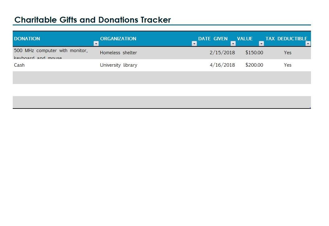 Free donation tracker 08