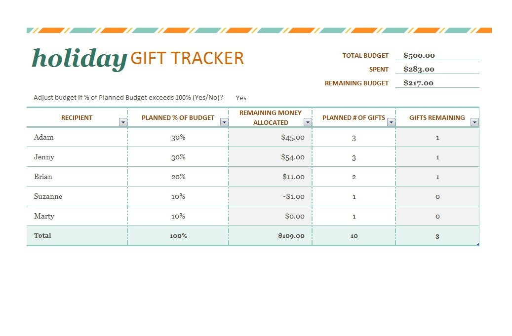 34 Professional Donation & Fundraiser Tracker Templates
