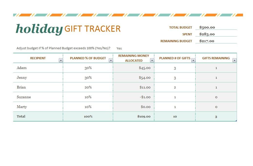 Donation Tracker