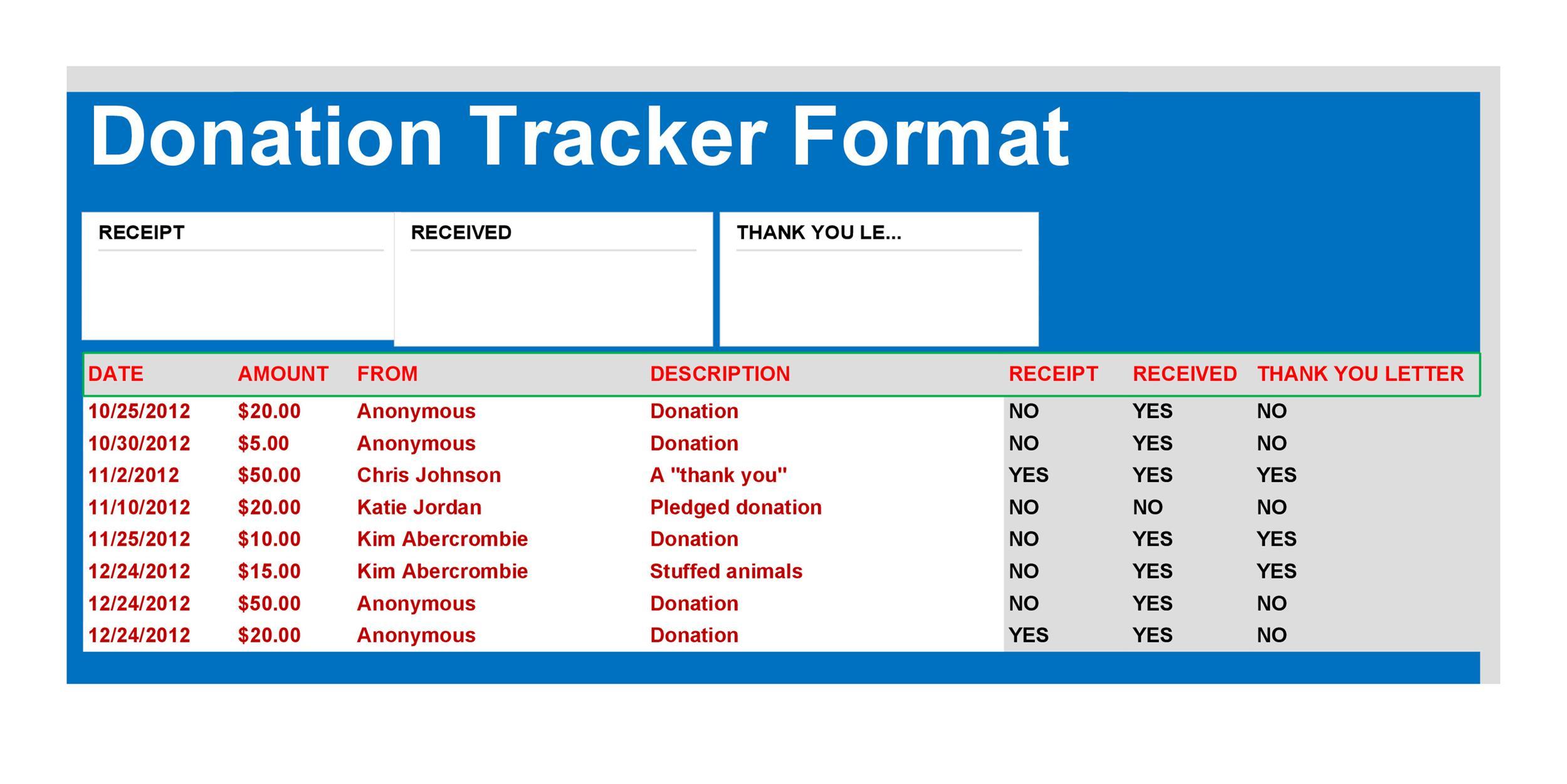 Free donation tracker 11