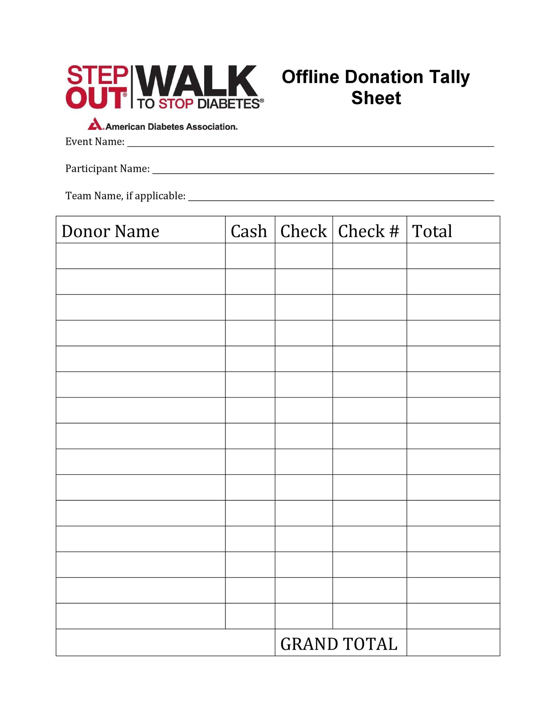 Free donation tracker 15