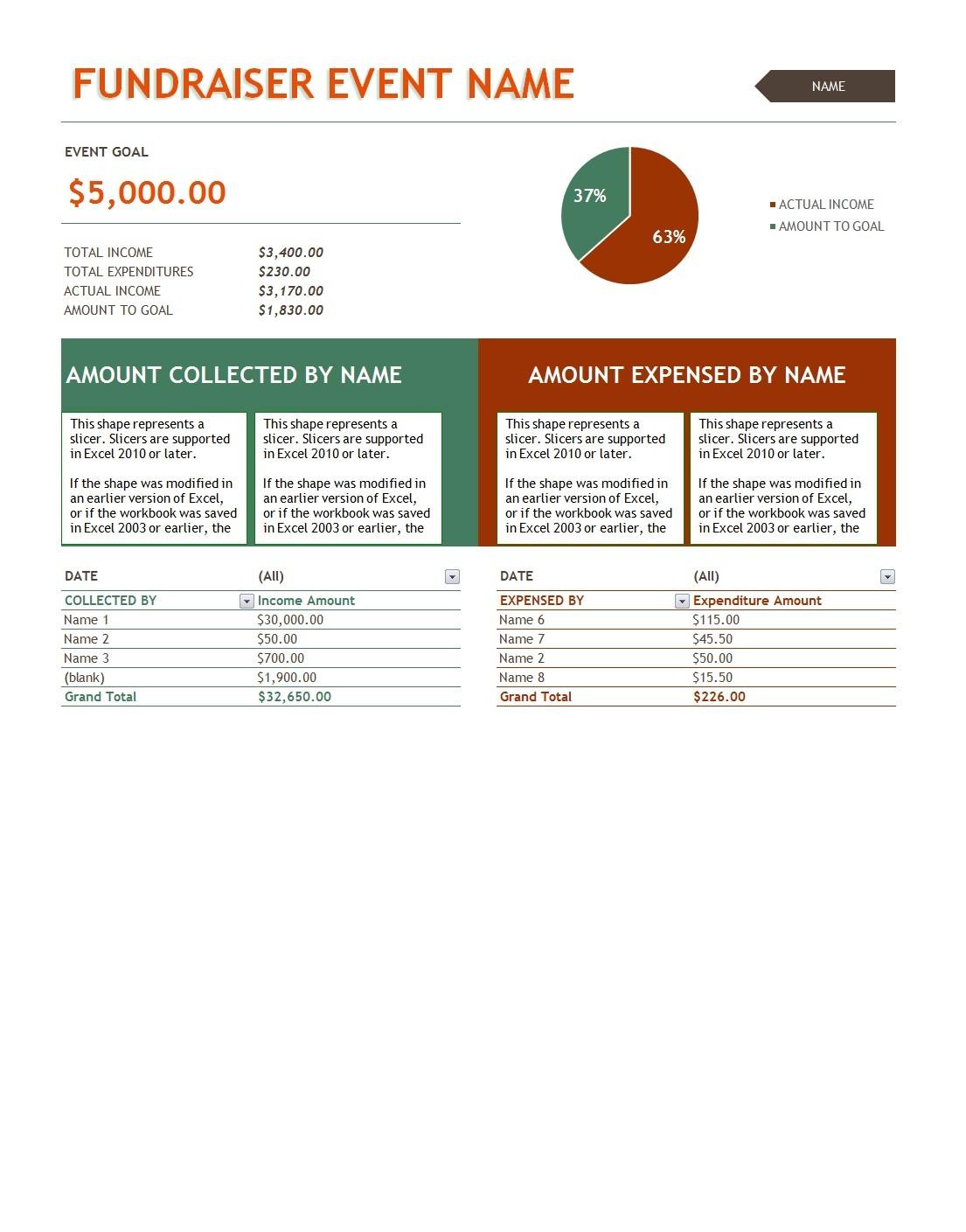 Free donation tracker 17