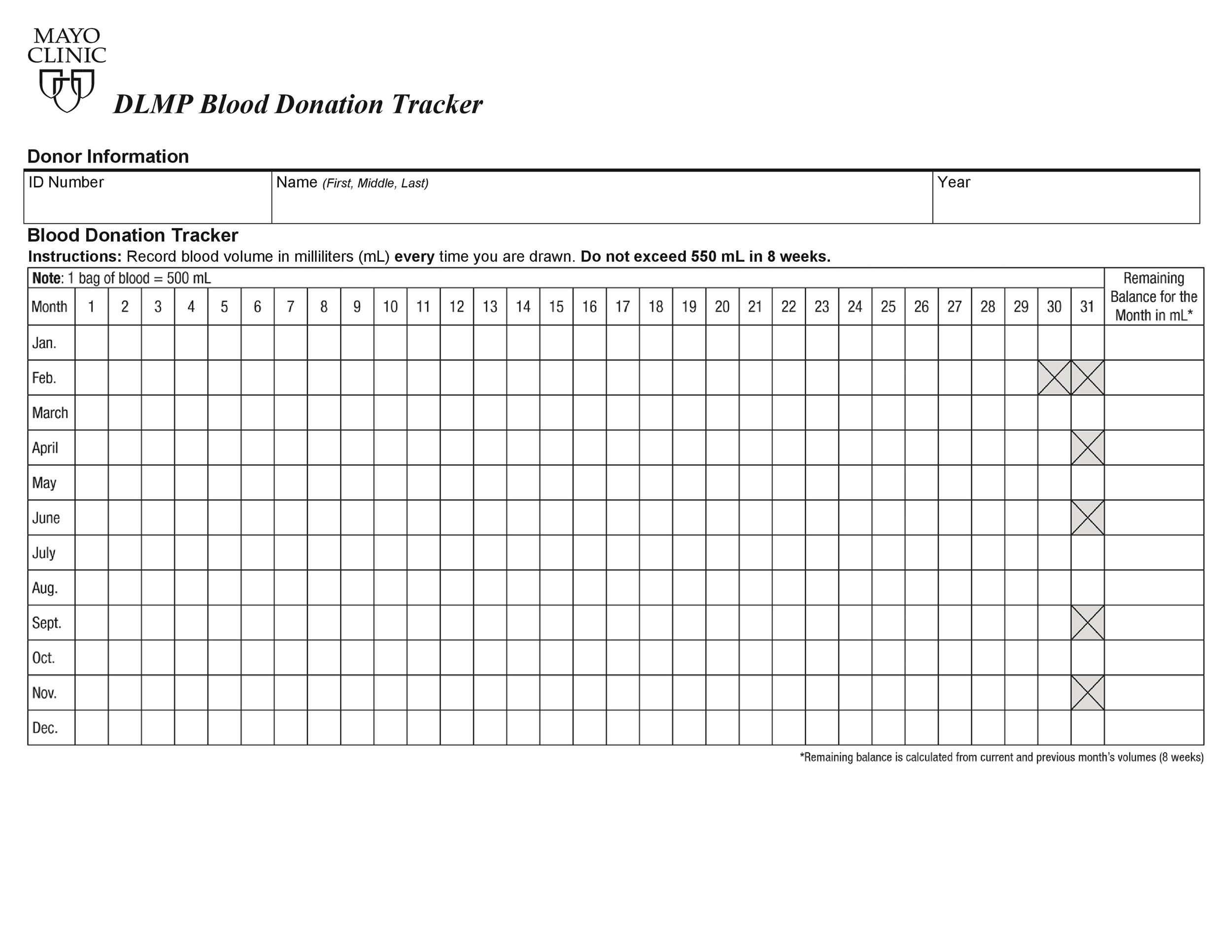 34 Professional Donation Fundraiser Tracker Templates ᐅ