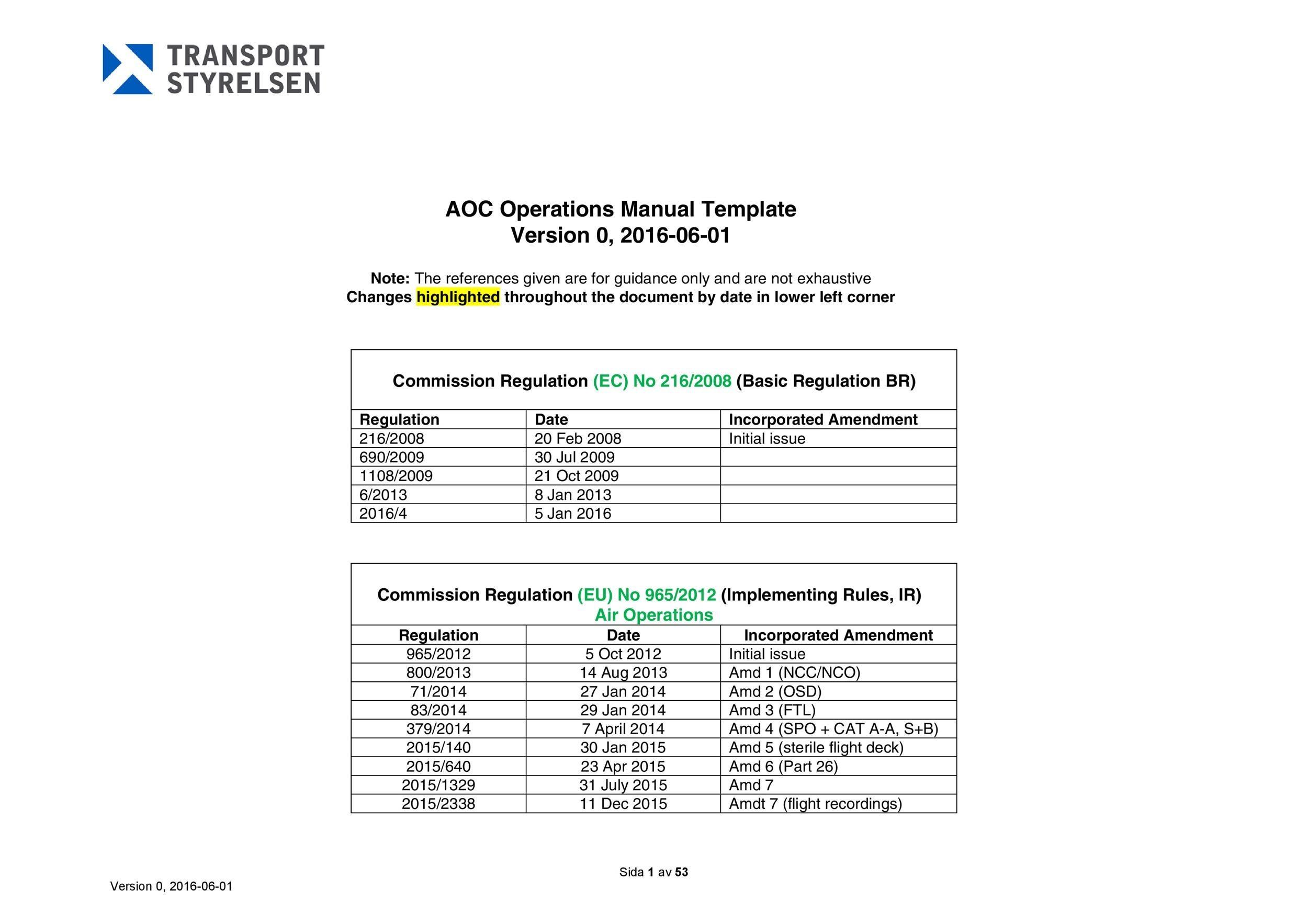 Story Diagram Template Free Download Manual Guide